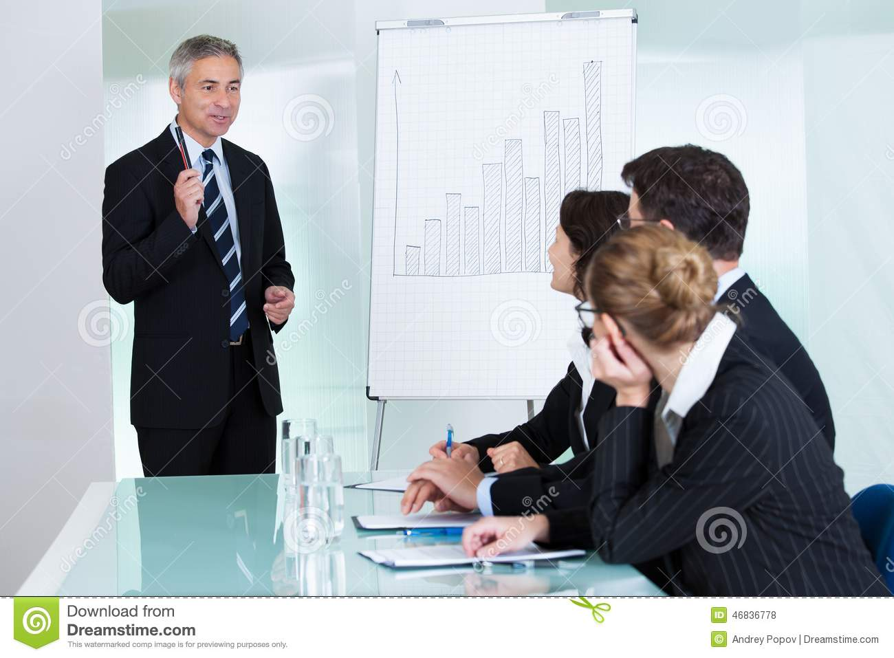 Executive Presentations: Presenting Status vs. Strategy