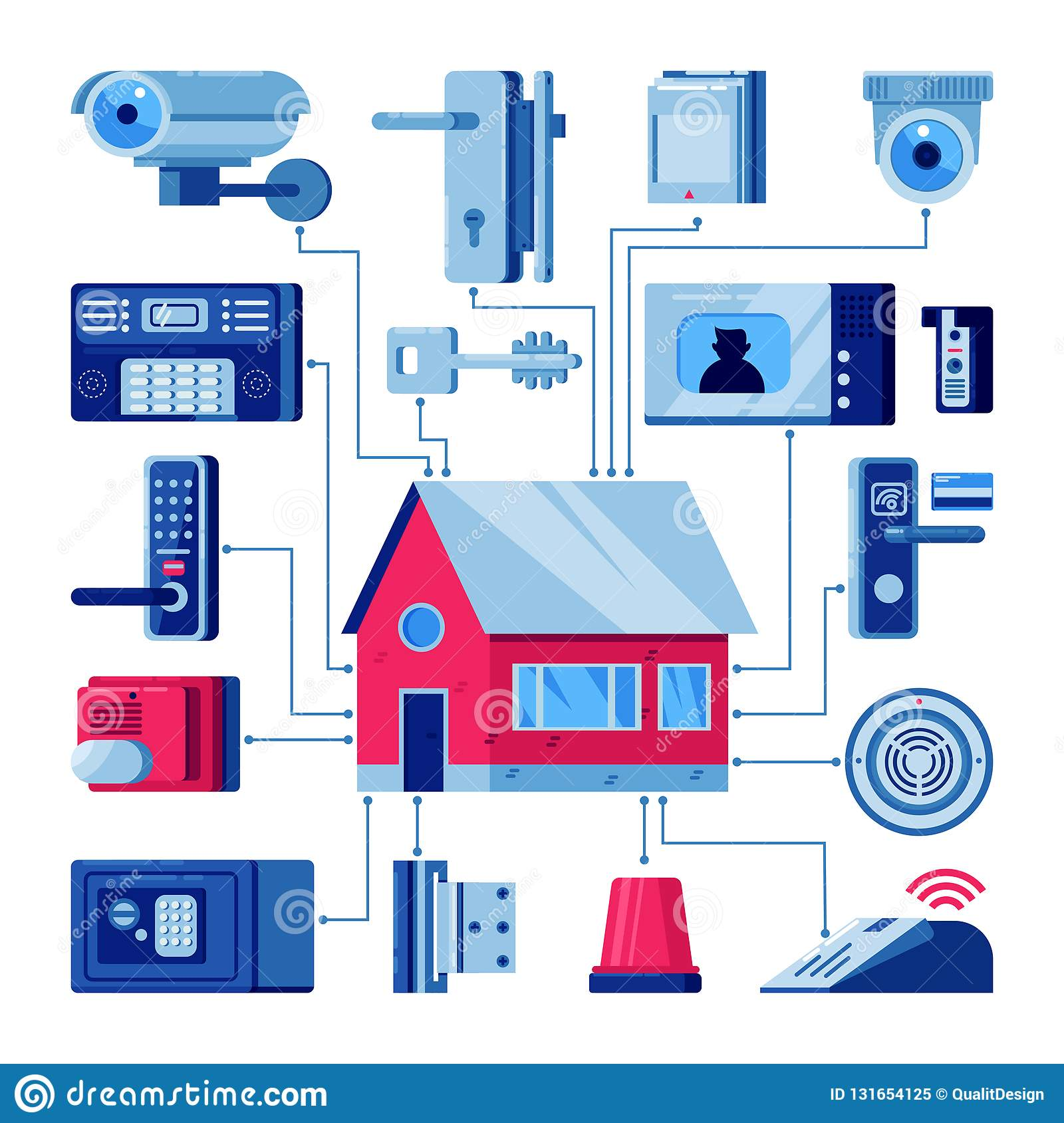 House with connected home security systems. Smart technologies, safety house, control and protection concept. Vector flat isolated