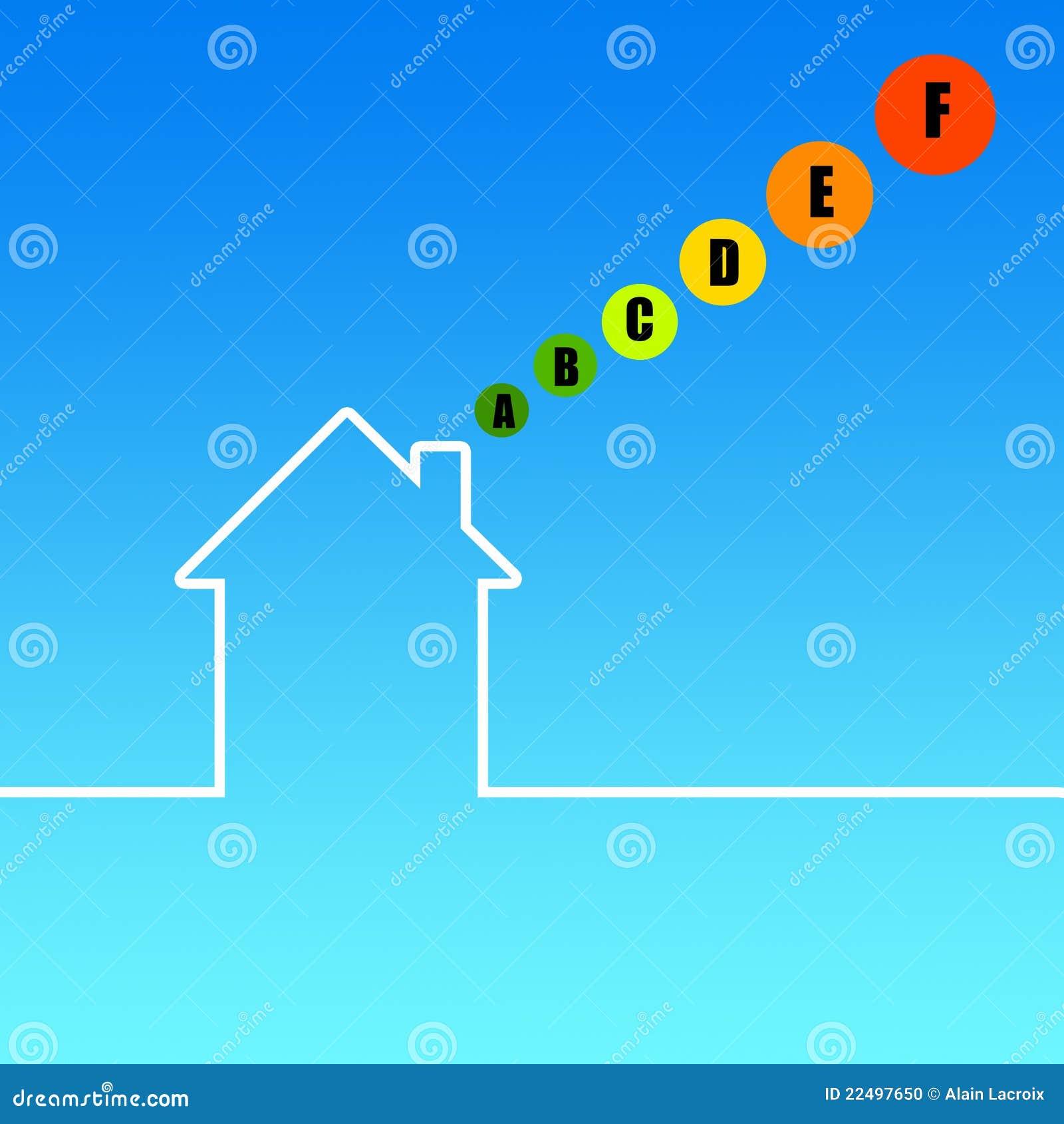 House energy