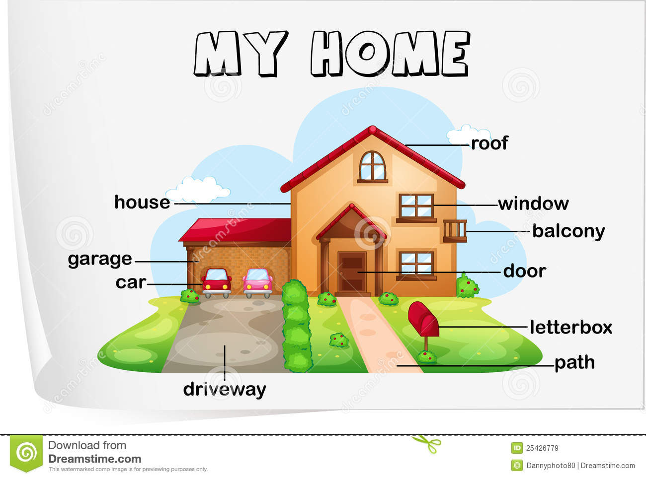 Difference Between Home And House Grammar