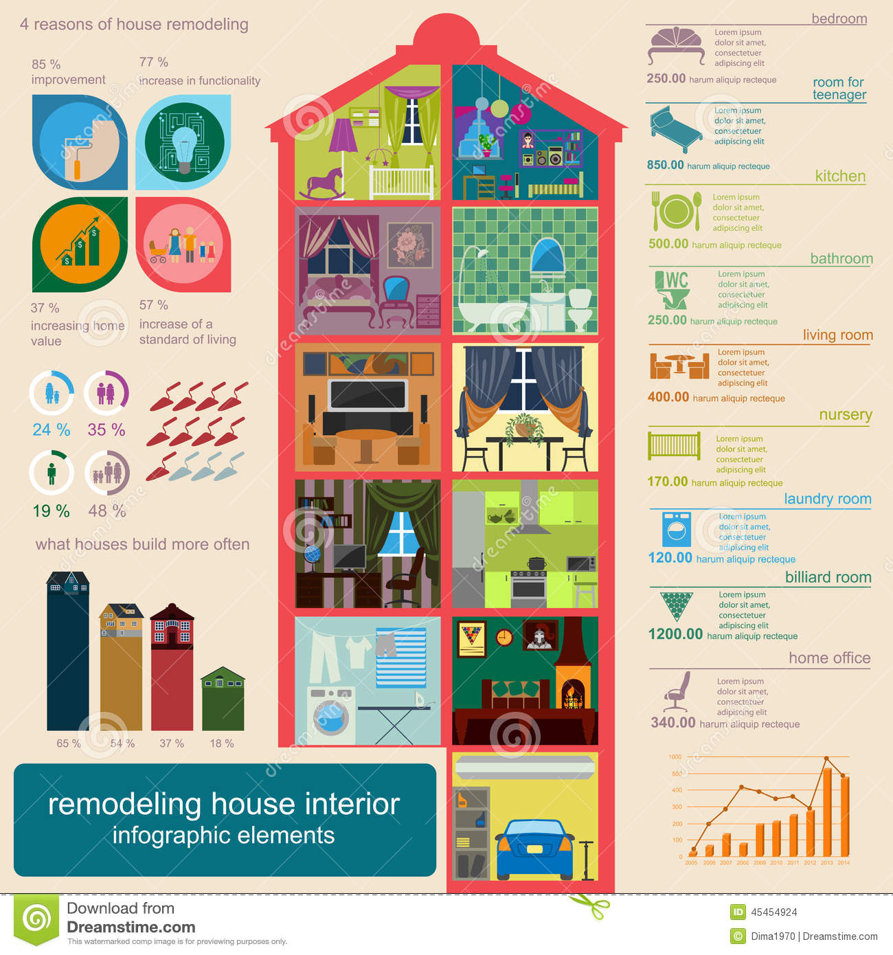 House remodeling infographic set interior elements for for Home designs com