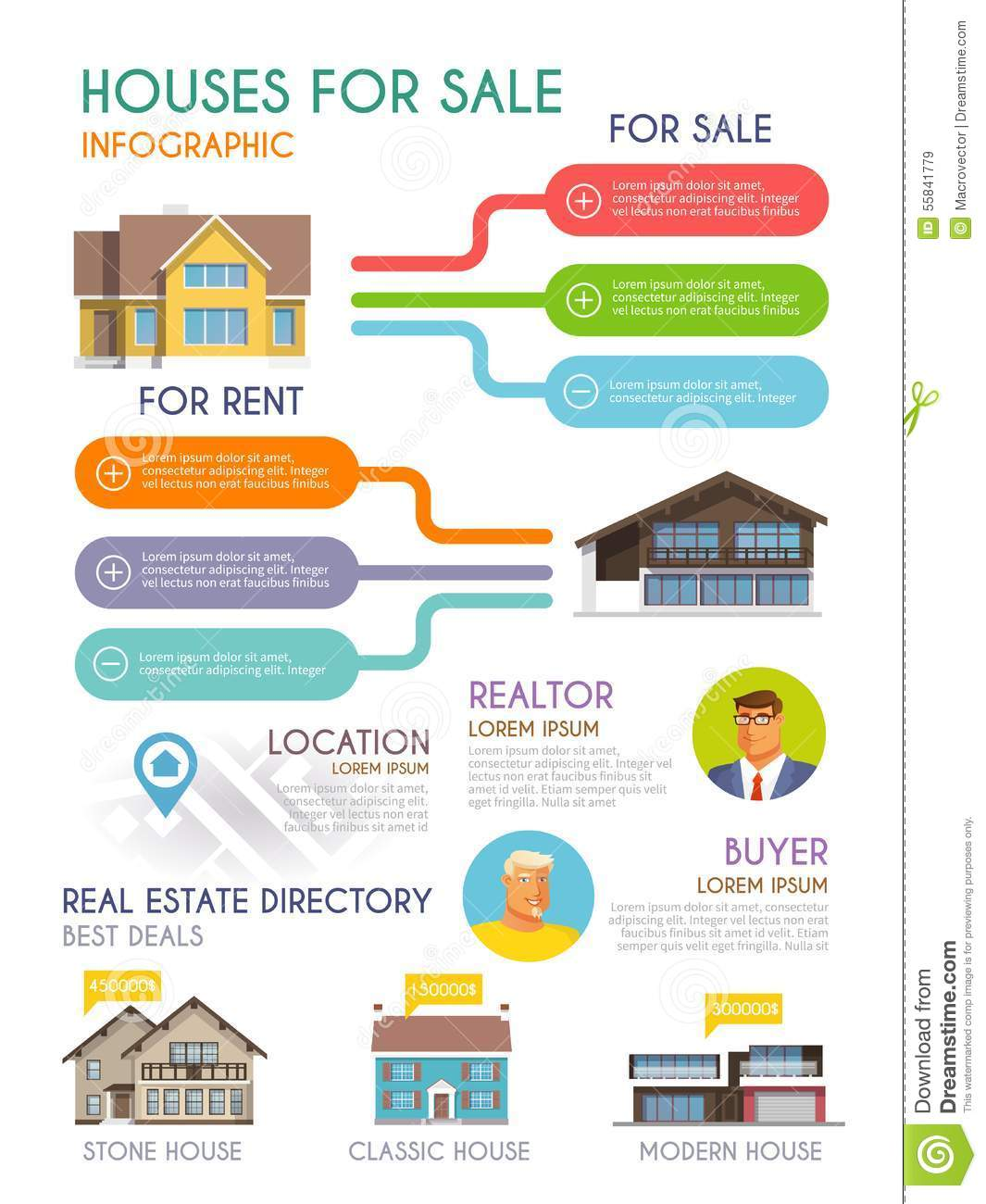 House Sale Infographics Stock Vector. Illustration Of