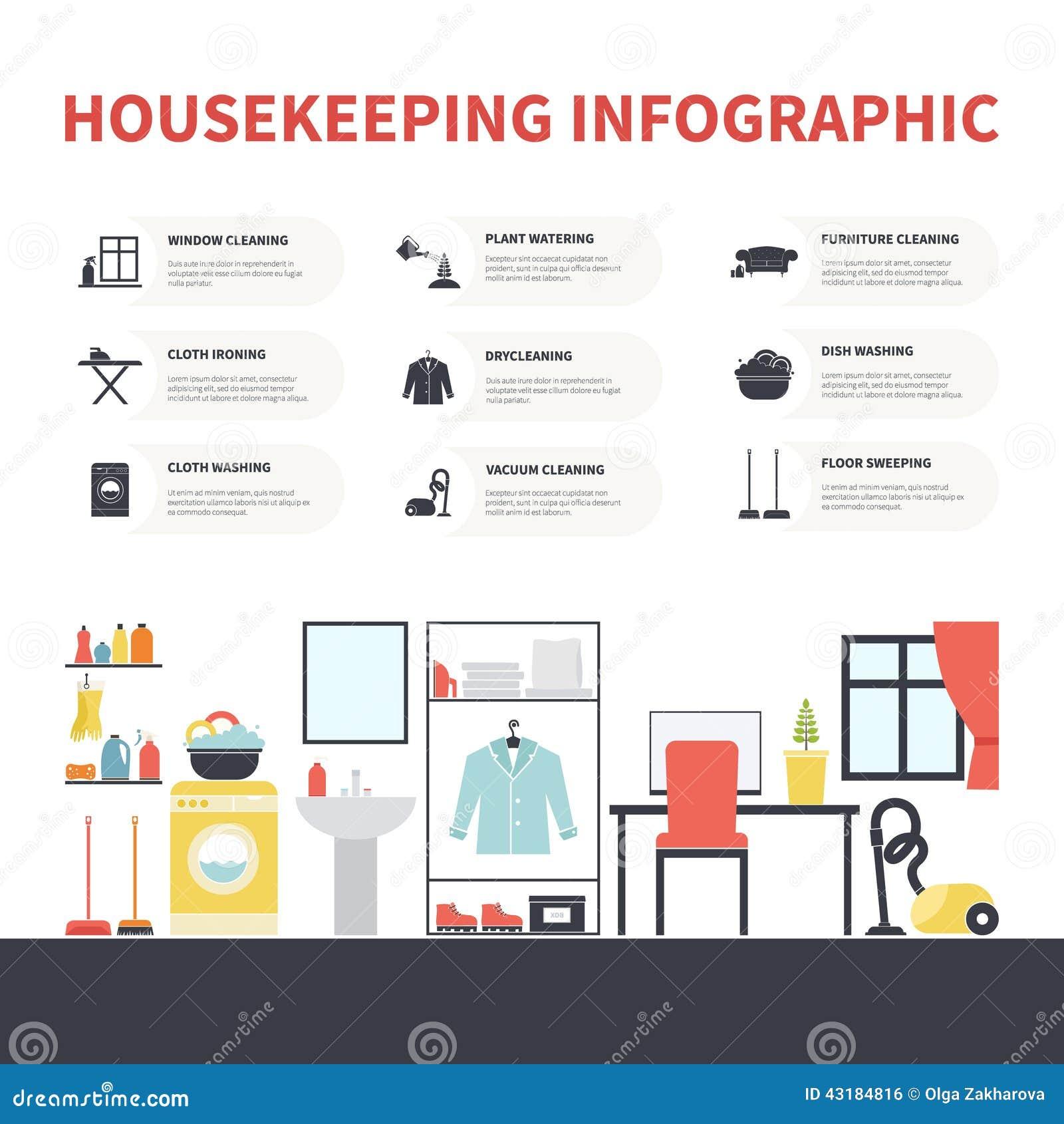 Housekeeping Infographic Stock Illustration Image 43184816