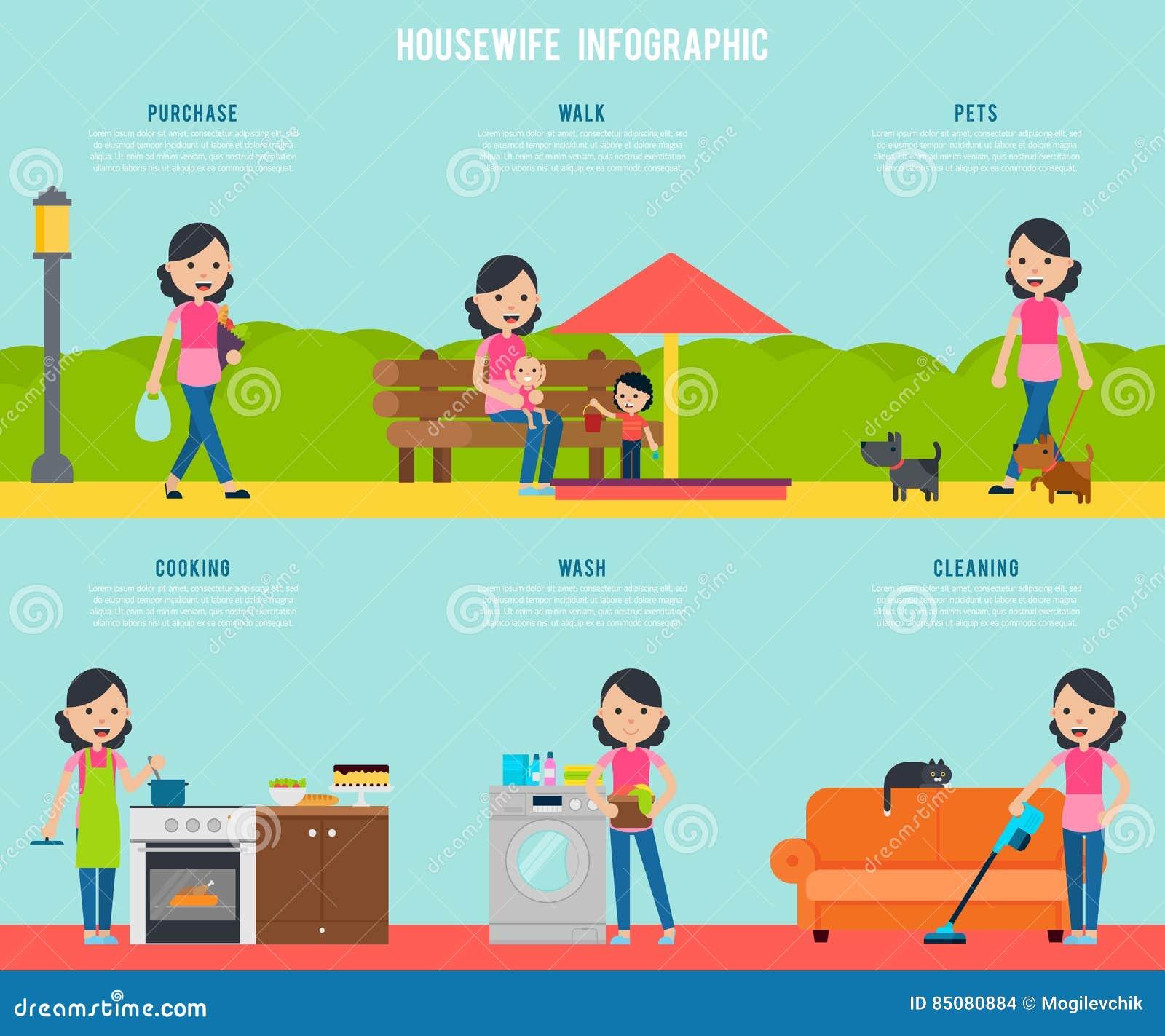 Housekeeping Infographic pojęcie