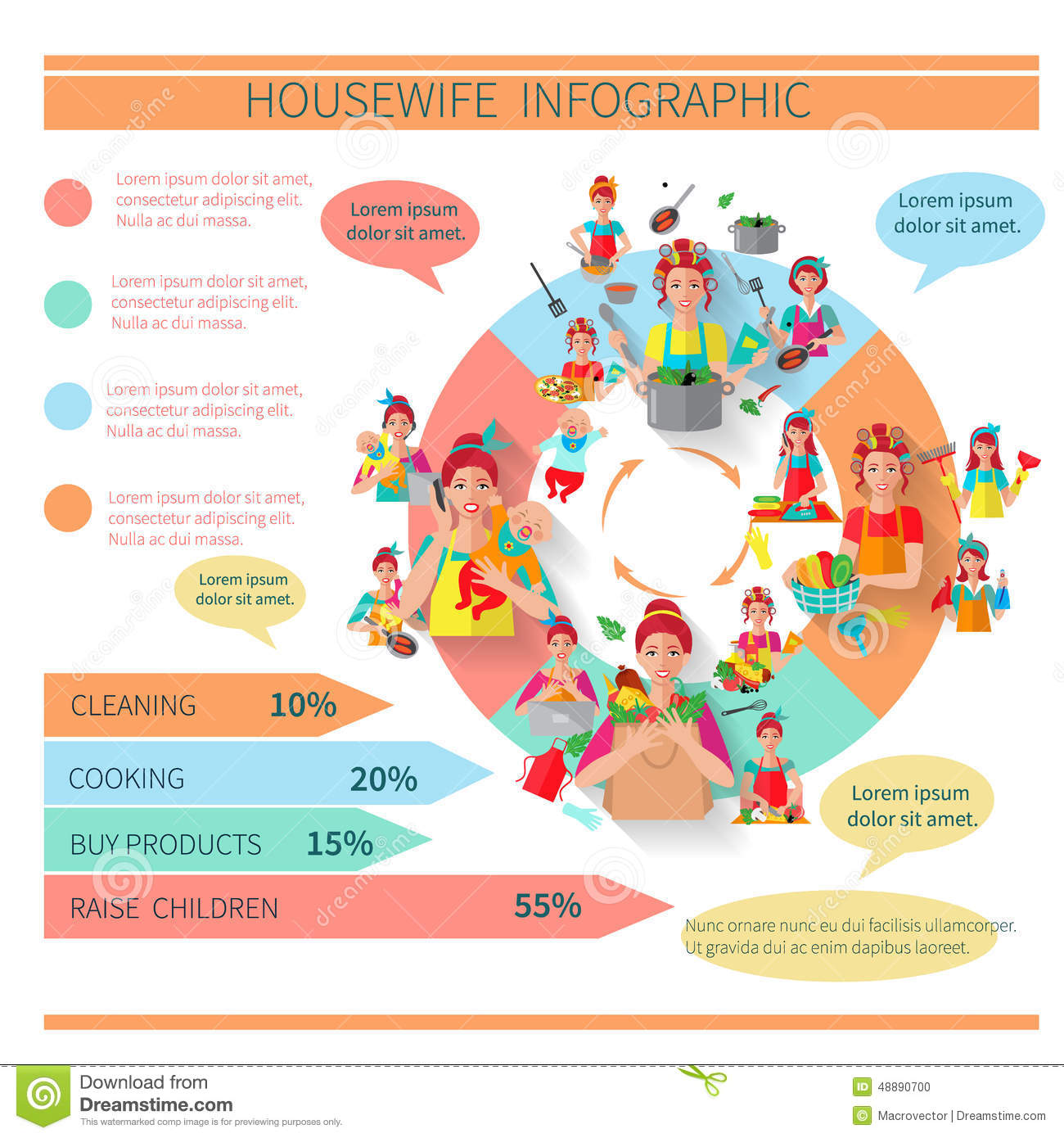 The 5 food groups infographics stock vector illustration of housewife infographics set stock photo nvjuhfo Gallery
