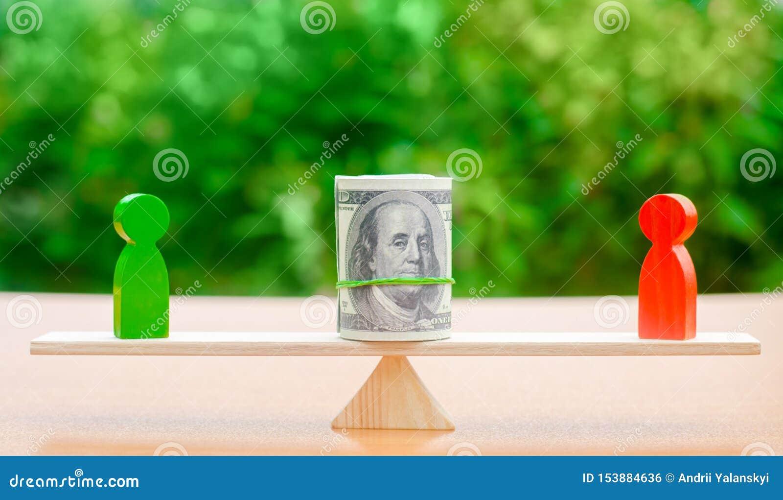 Houten cijfers van mensen op schalen en dollarsbankbiljetten tussen hen Het concept scheiding van geld Bezitsafdeling