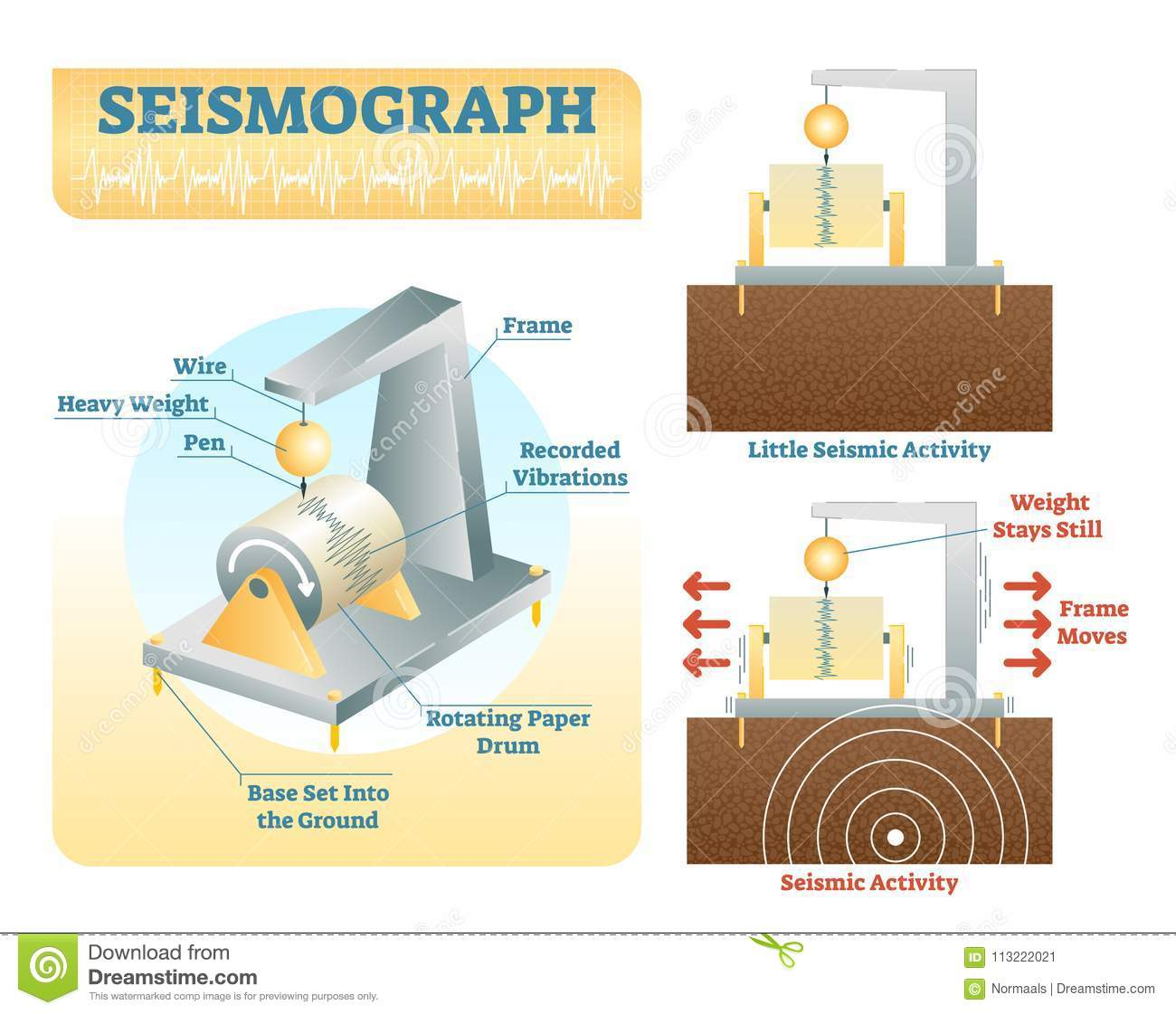How Seismograph Works  Vector Illustration Stock Vector