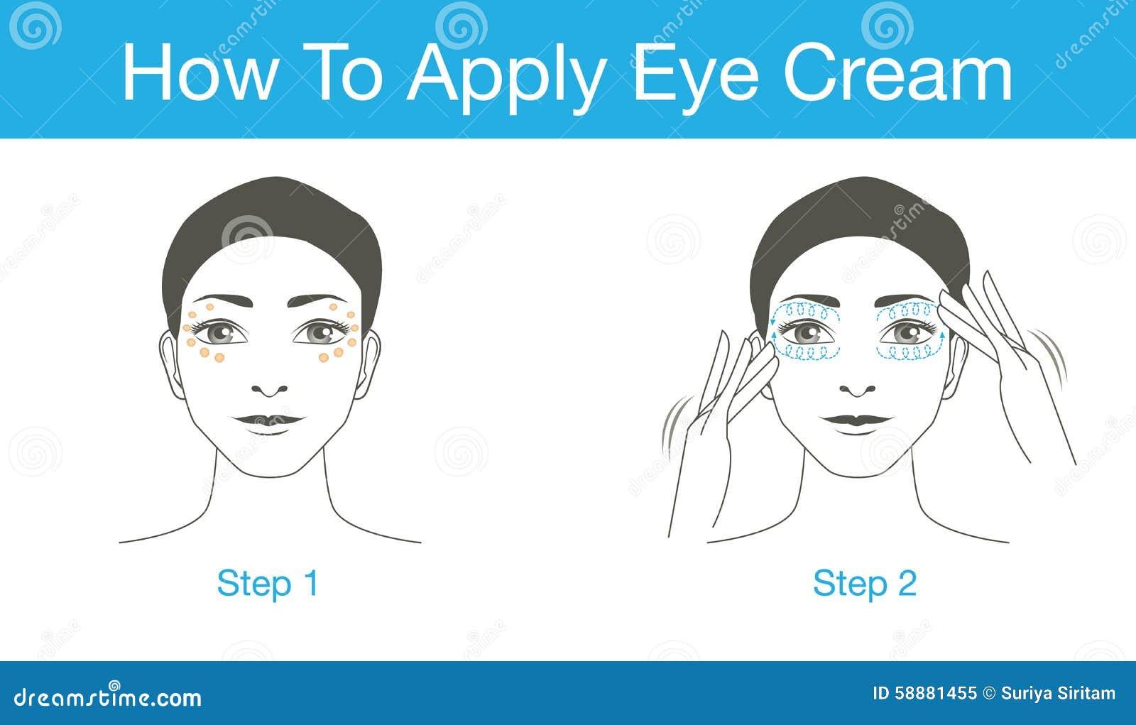 How To Apply Eye Cream. Cartoon Vector