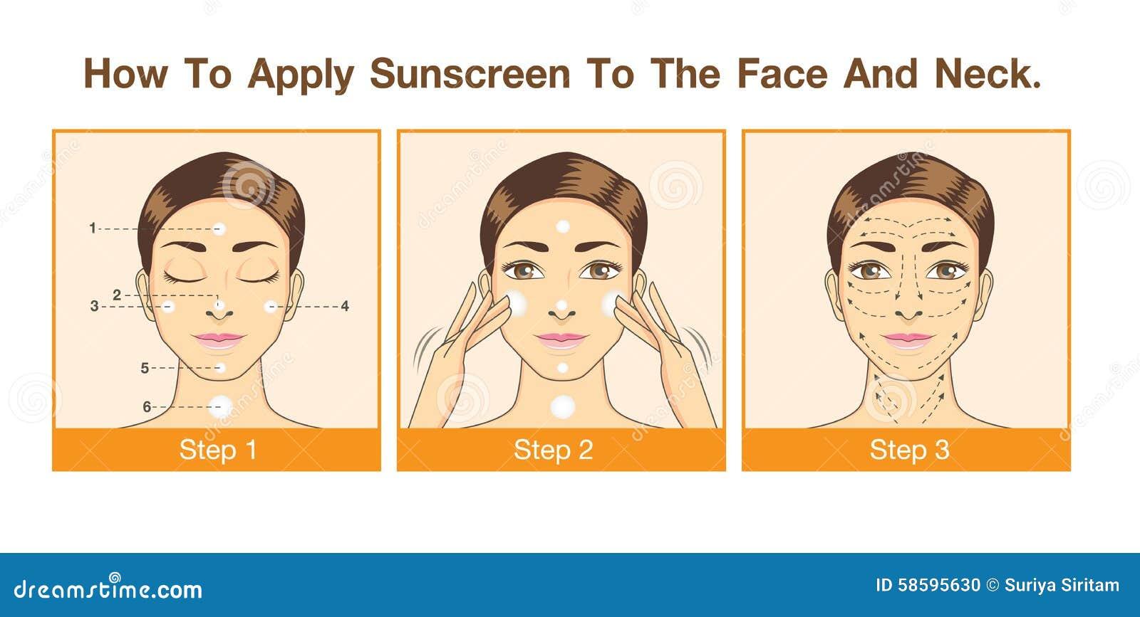 Aesthetic concept facial