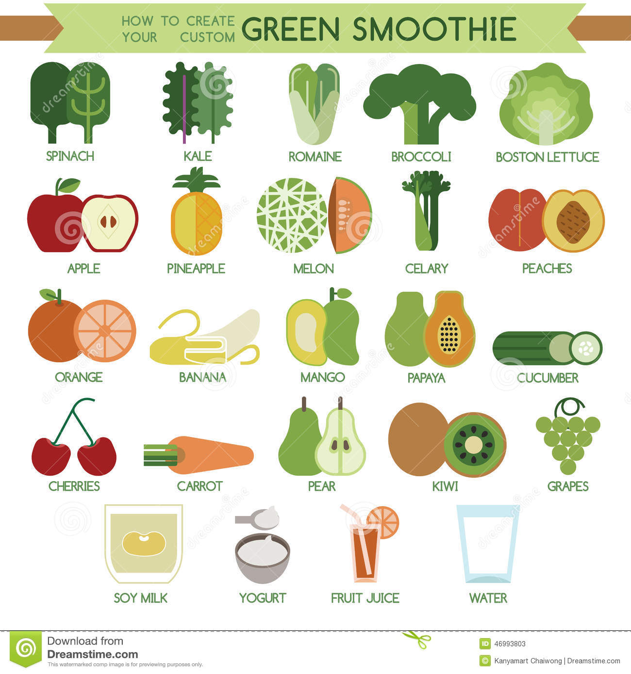 How To Create Your Custom Green Smoothie Stock VectorImage