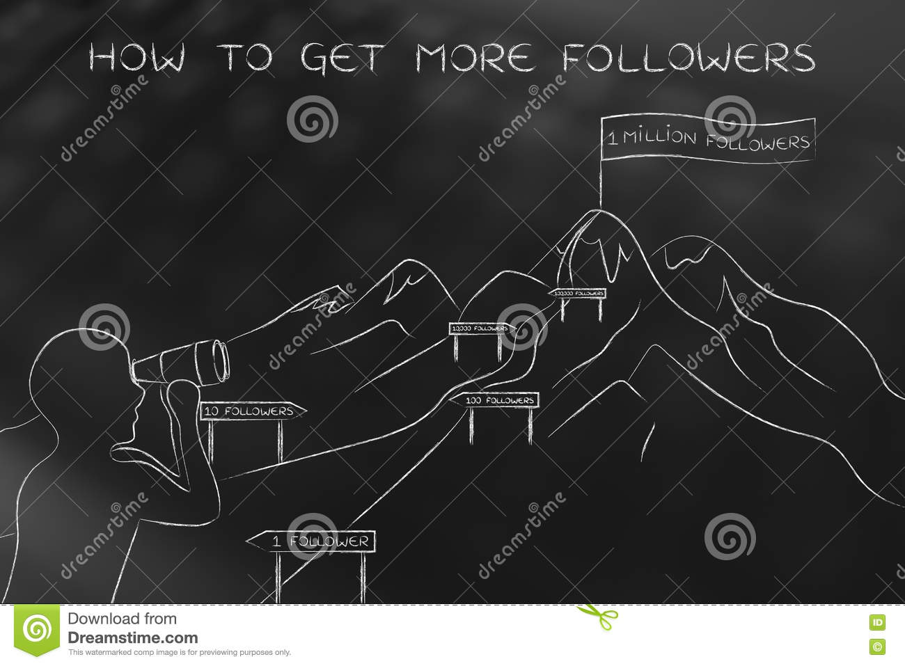 How To Get More Followers, Man Looking At Intricate Path To