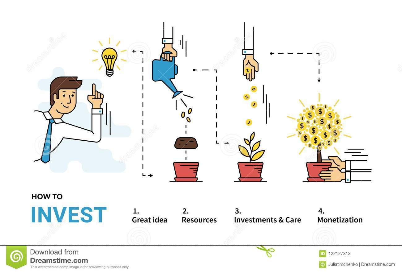 How To Invest Money Flat Line Infographic Vector Illustration Of