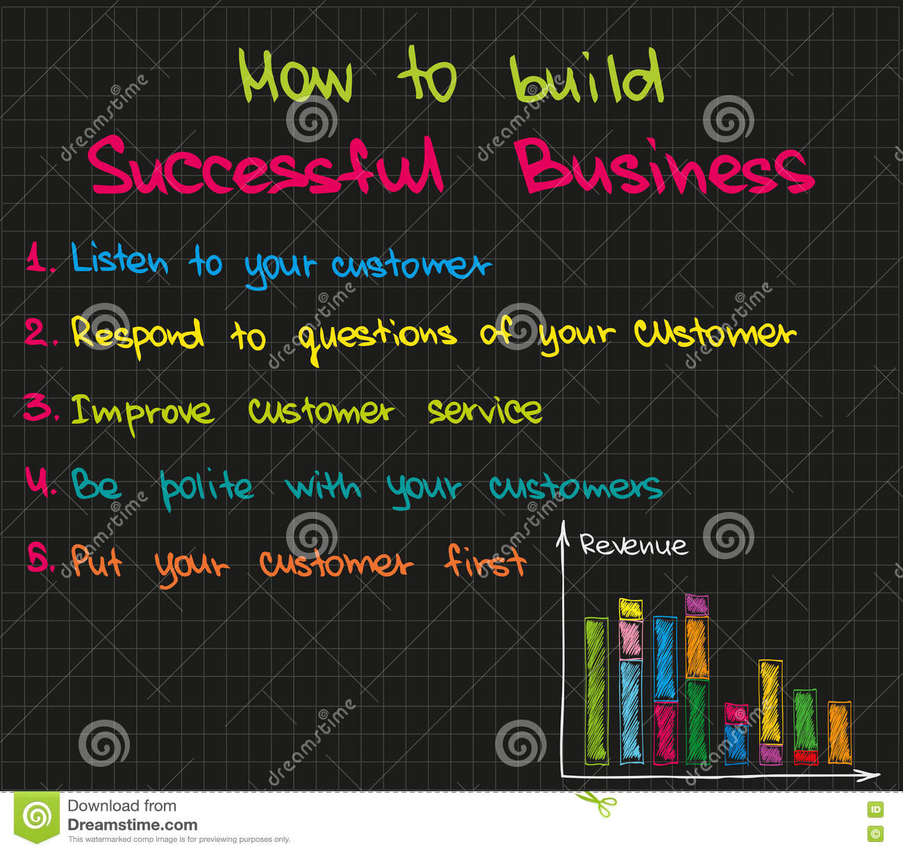 Discussion on this topic: How to Run a Business to Business , how-to-run-a-business-to-business/