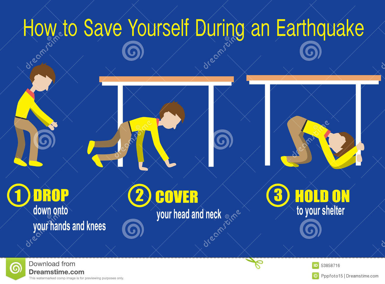 How to safe yourself from the earthquake stock for Where to go in an earthquake