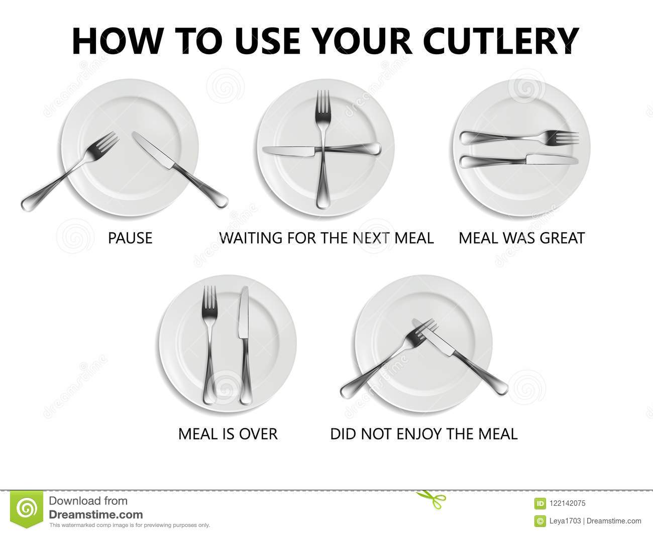 How to Use Cutlery How to Use Cutlery new foto