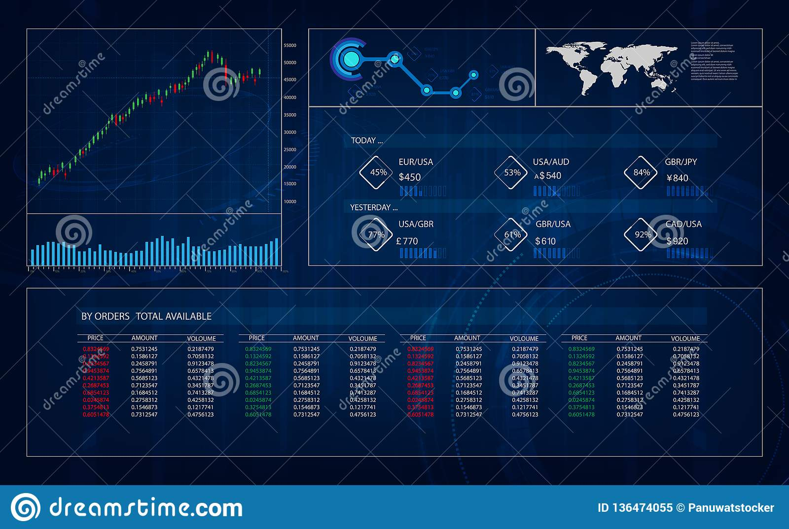 Hud gui interface, trading, great design for any purposes. Trading platform. Forex stock trade pattern. vector illustration