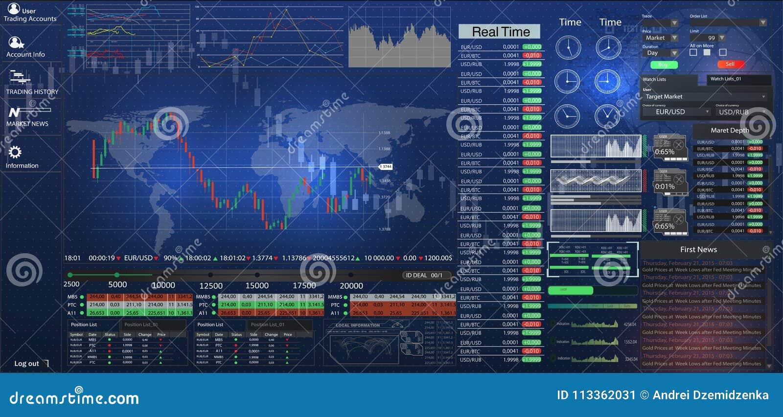 HUD UI dla biznesu app Futurystyczny interfejs użytkownika HUD i Infographic elementy Abstrakcjonistyczny wirtualny graficzny dot