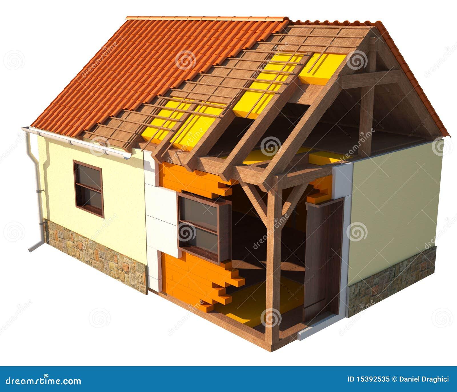 Huis dat door lagen hoofd zichtbare structuur wordt getoond royalty vrije stock foto - Huis buitenkant ...