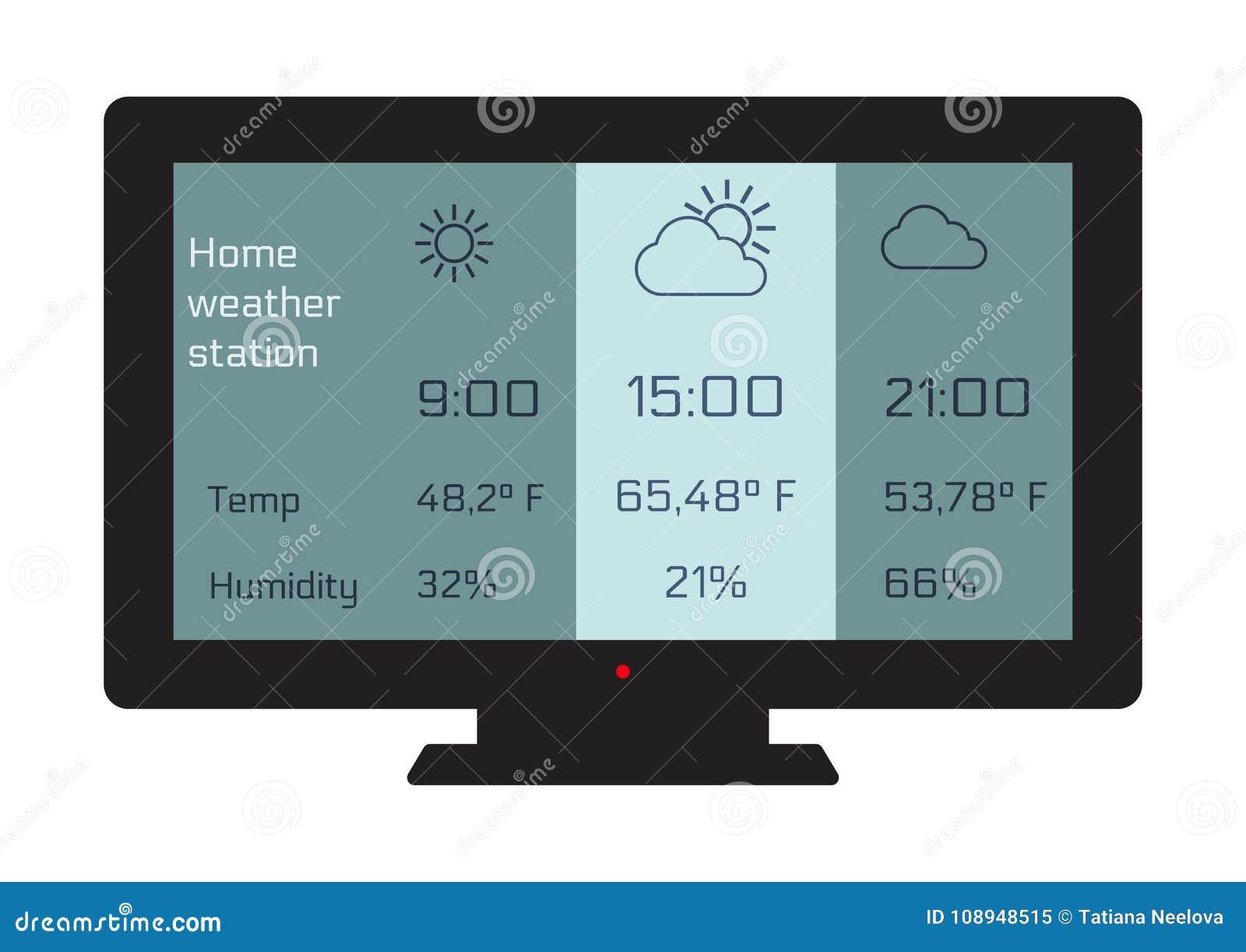 Vochtigheidsgraad In Huis : Huisweerstation widget het materiaal van het weerstationhuis