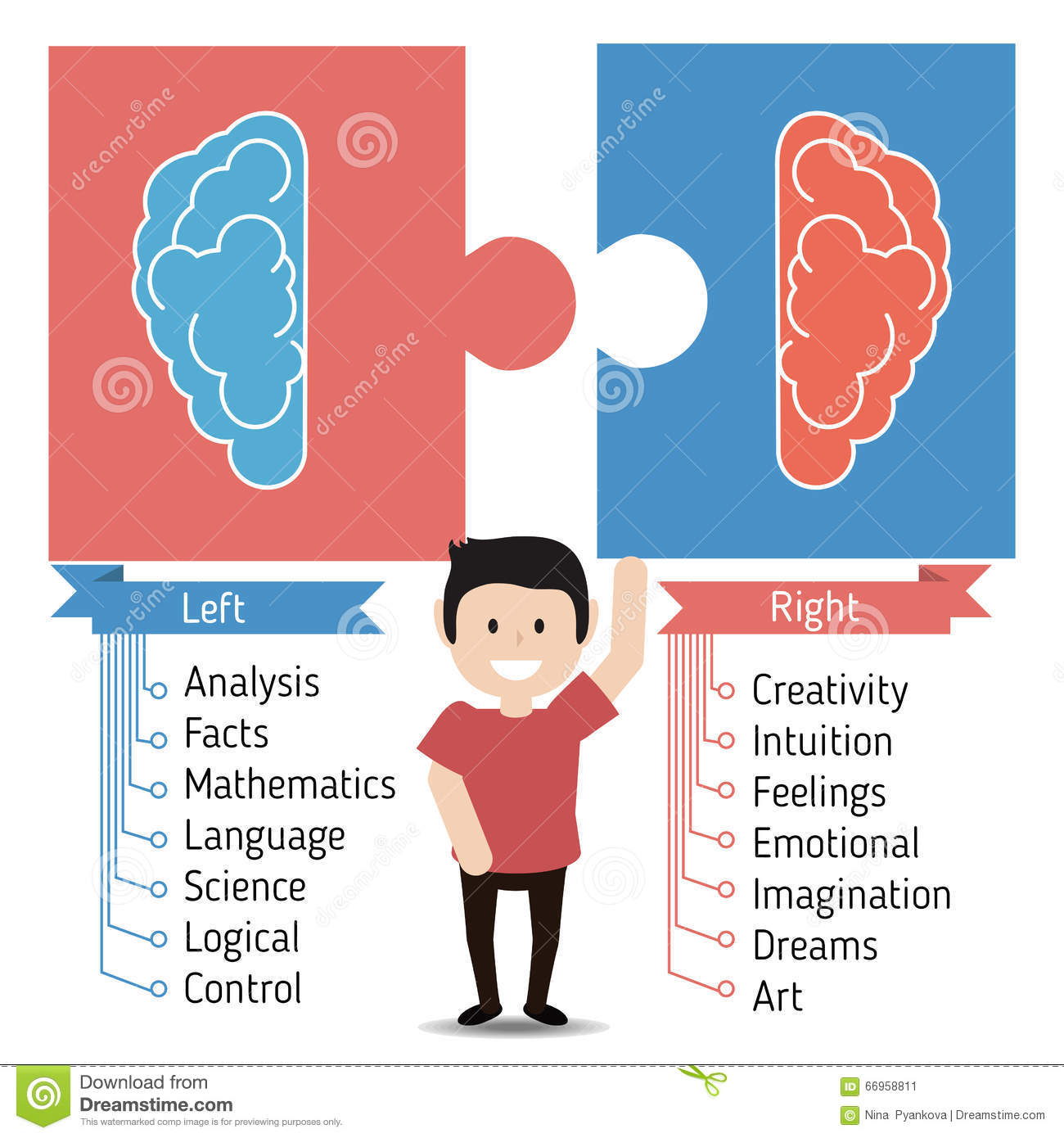 psychology and human mind functions If the human brain were so simple that we could understand it these lower brain functions occur without any conscious effort the limbic system hypothalamus psychology has changed the way we view such tragedies.