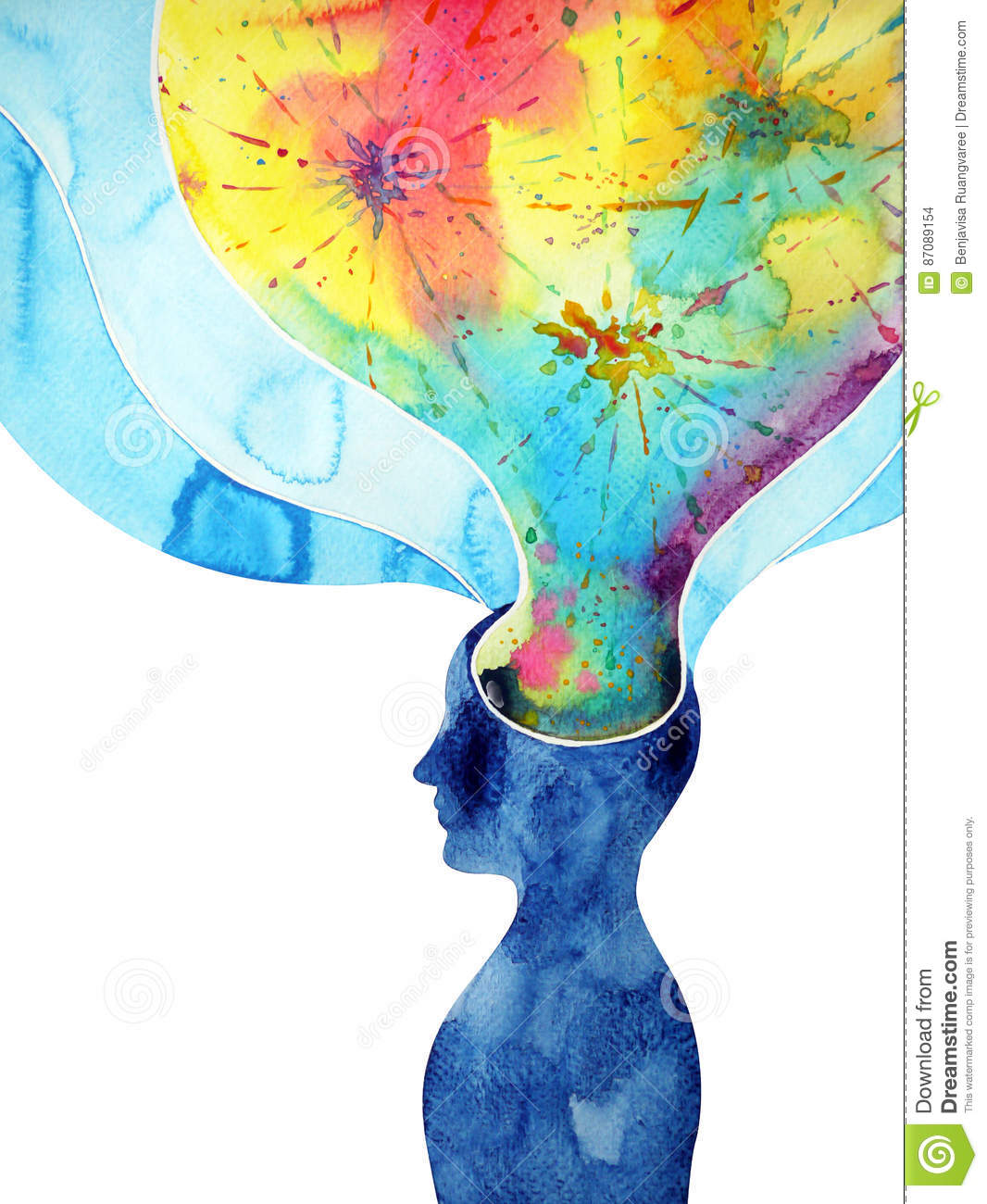 Human head, chakra power, inspiration abstract thinking thought