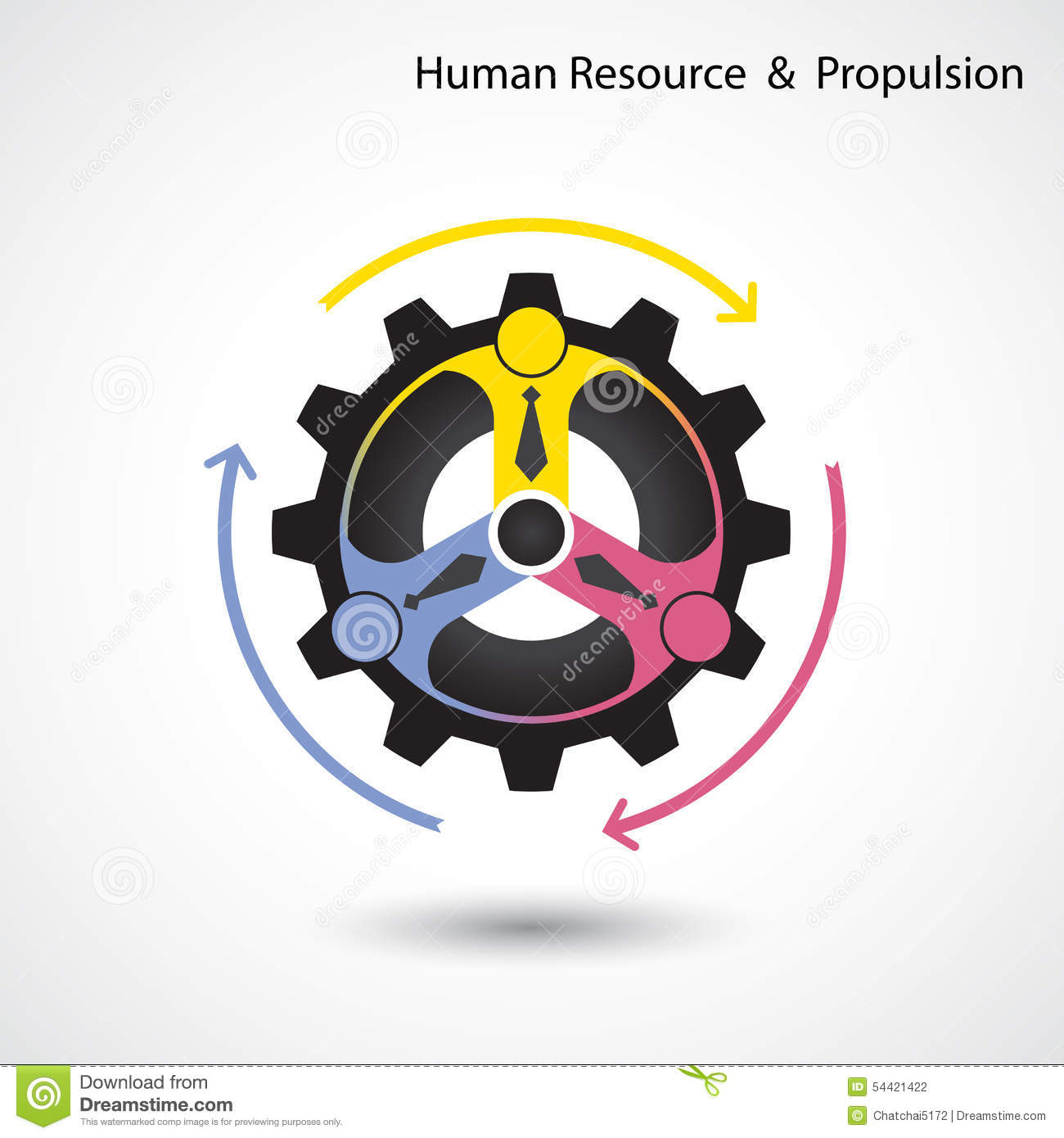 The Relationship Between Human Resource Practices And Business Strategy In A Business Organization