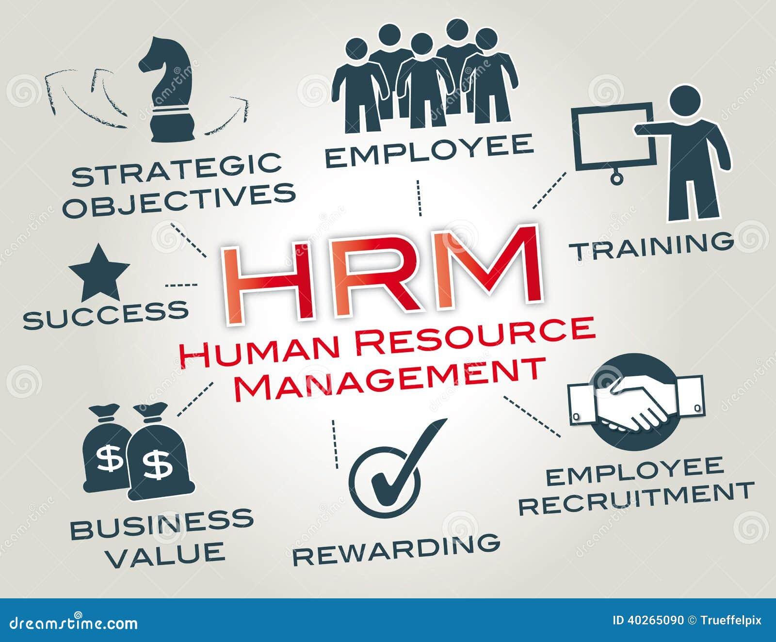 volkswagen human resource management Search human resources jobs in chattanooga, tn 223 open jobs in chattanooga for human resources average salary: $58,716.