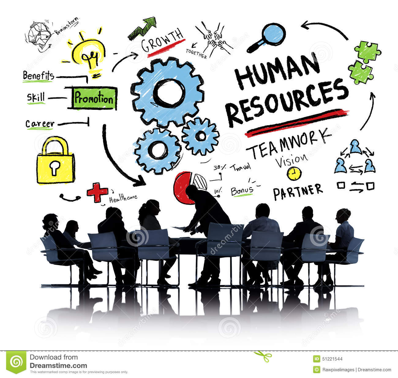 teamwork in a multinational company Advance response international works with a number of multinational clients   multinational fmcg company to help with a particular personnel situation.