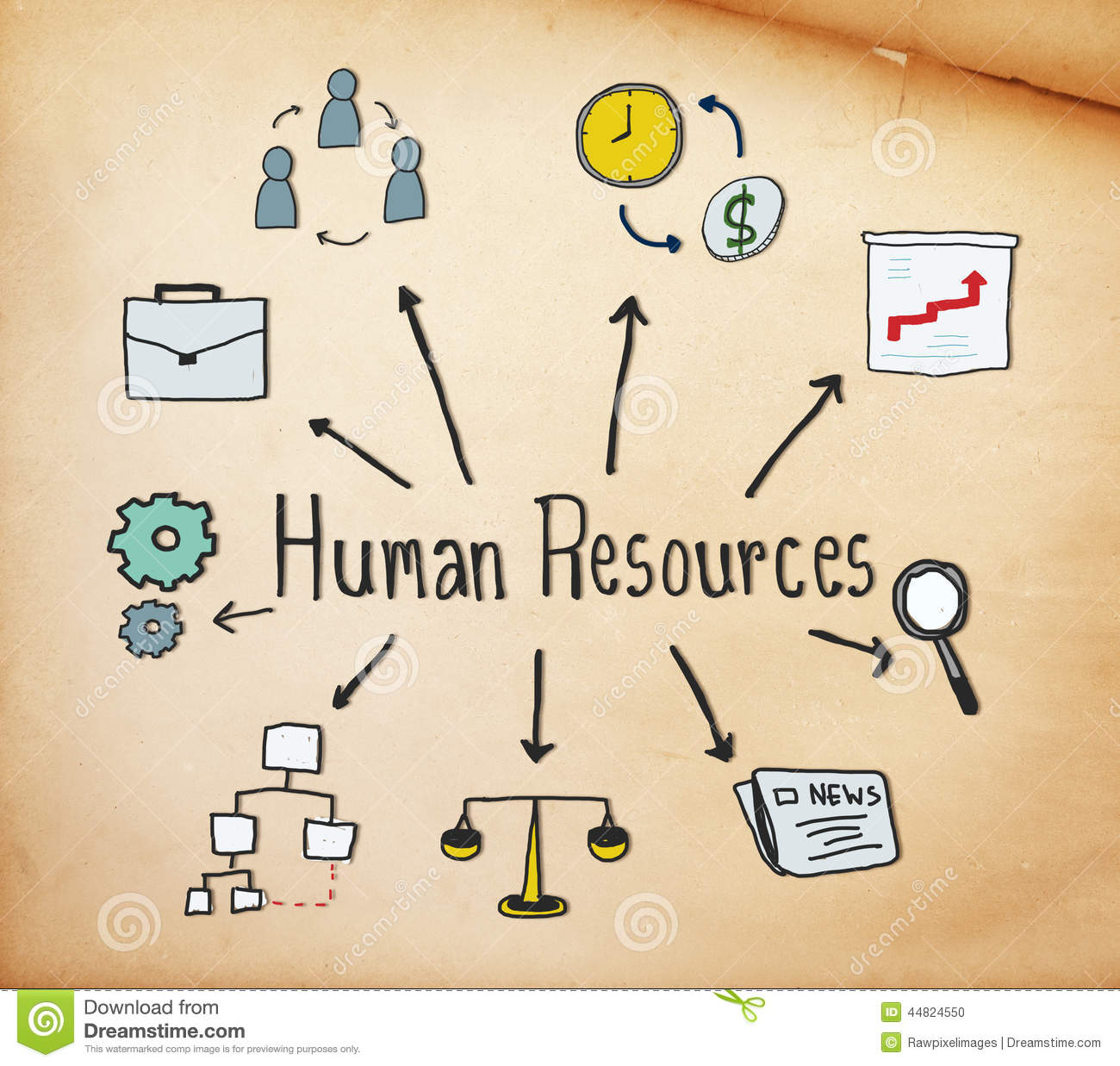 Human resources symbols on an old paper stock illustration human resources symbols on an old paper biocorpaavc