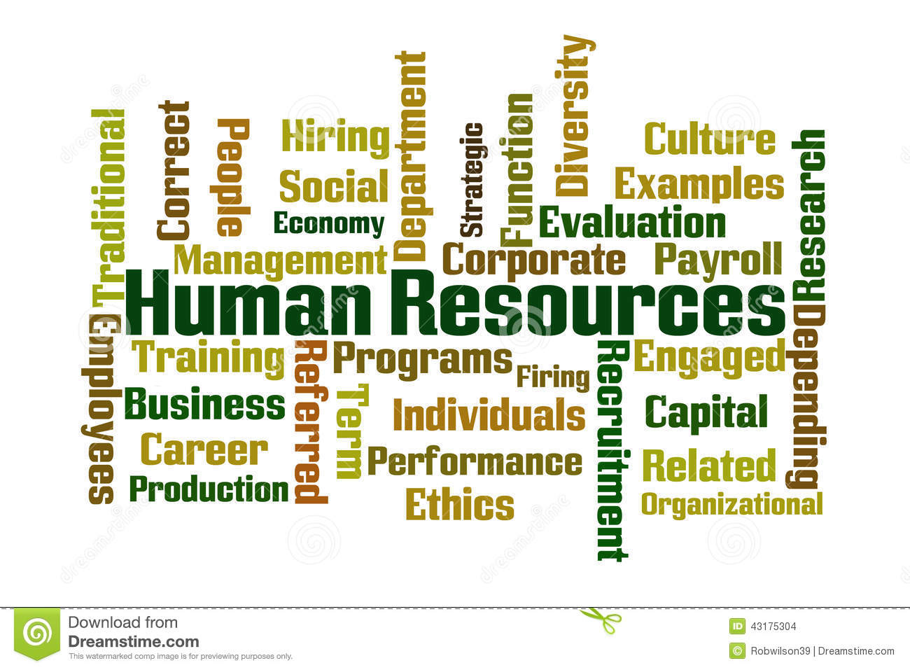 how to do operations and human resources plan