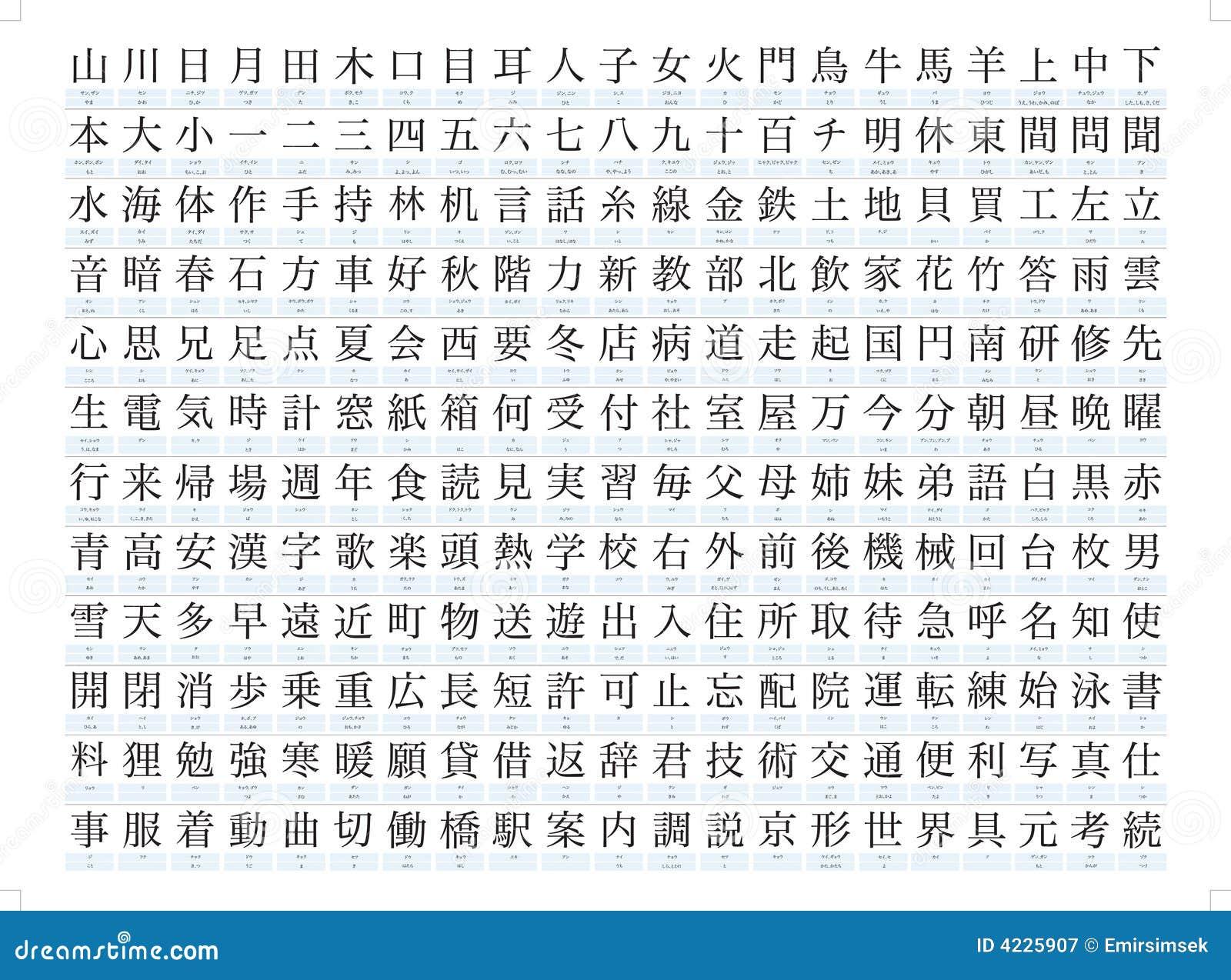 hundreds of kanji stock vector image of brush chinese