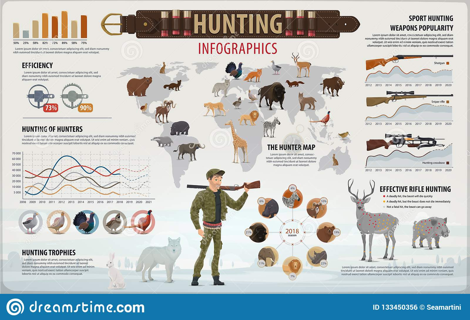 Hunting Sport Infographic With Hunter And Animals Stock