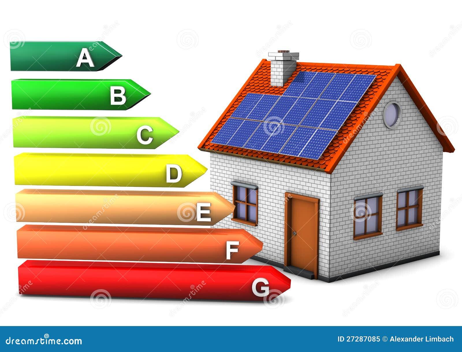 Hus för energiförbrukning