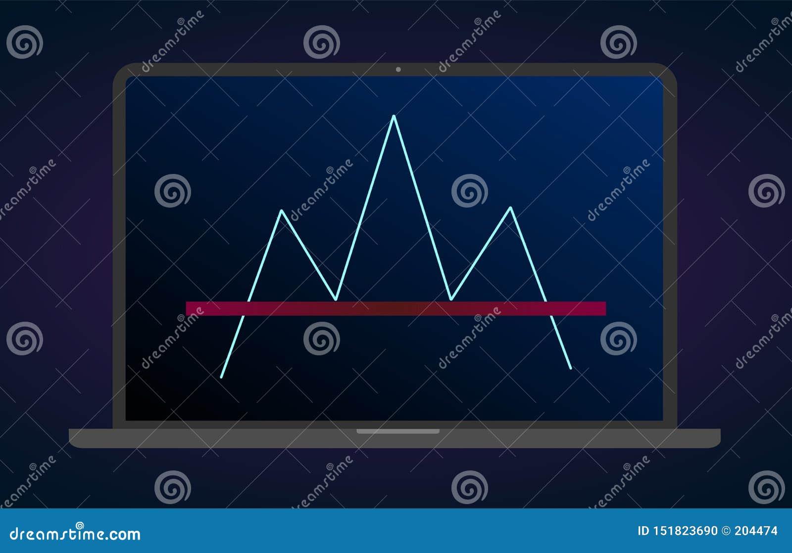 Huvudet och skuldror mönstrar för att figurera teknisk analys Vektormateriel och cryptocurrencyutbytesgraf, forexanalytics och ha