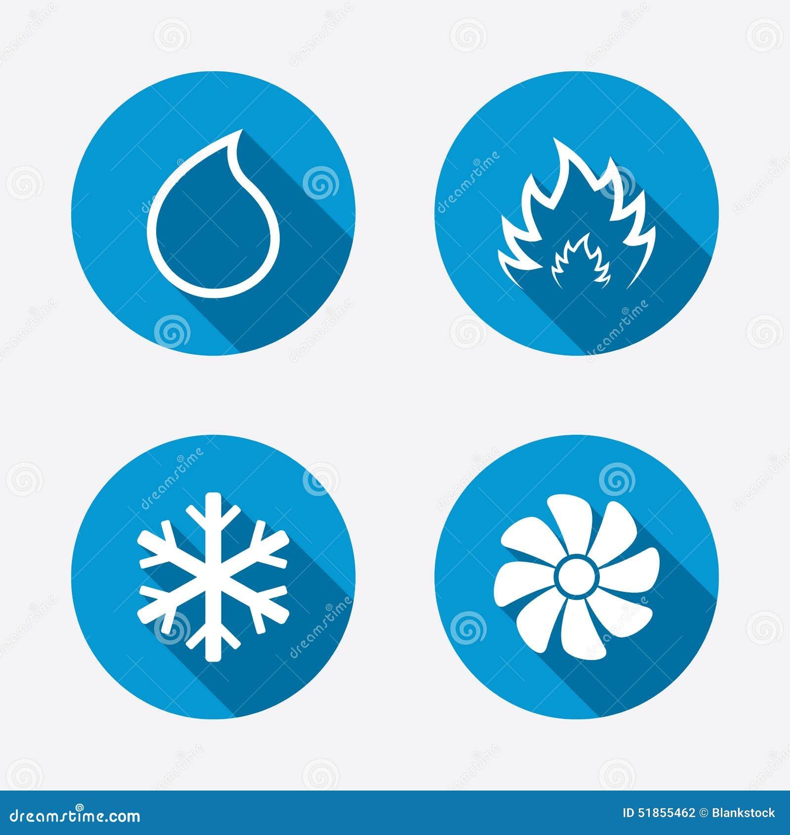 Hvac Riscaldamento Arieggiando E Condizionamento D Aria