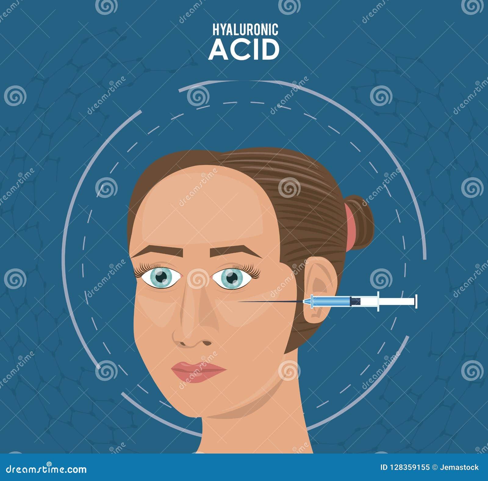 Hyaluronic Acid Filler Injection Infographic Flyer Stock Vector