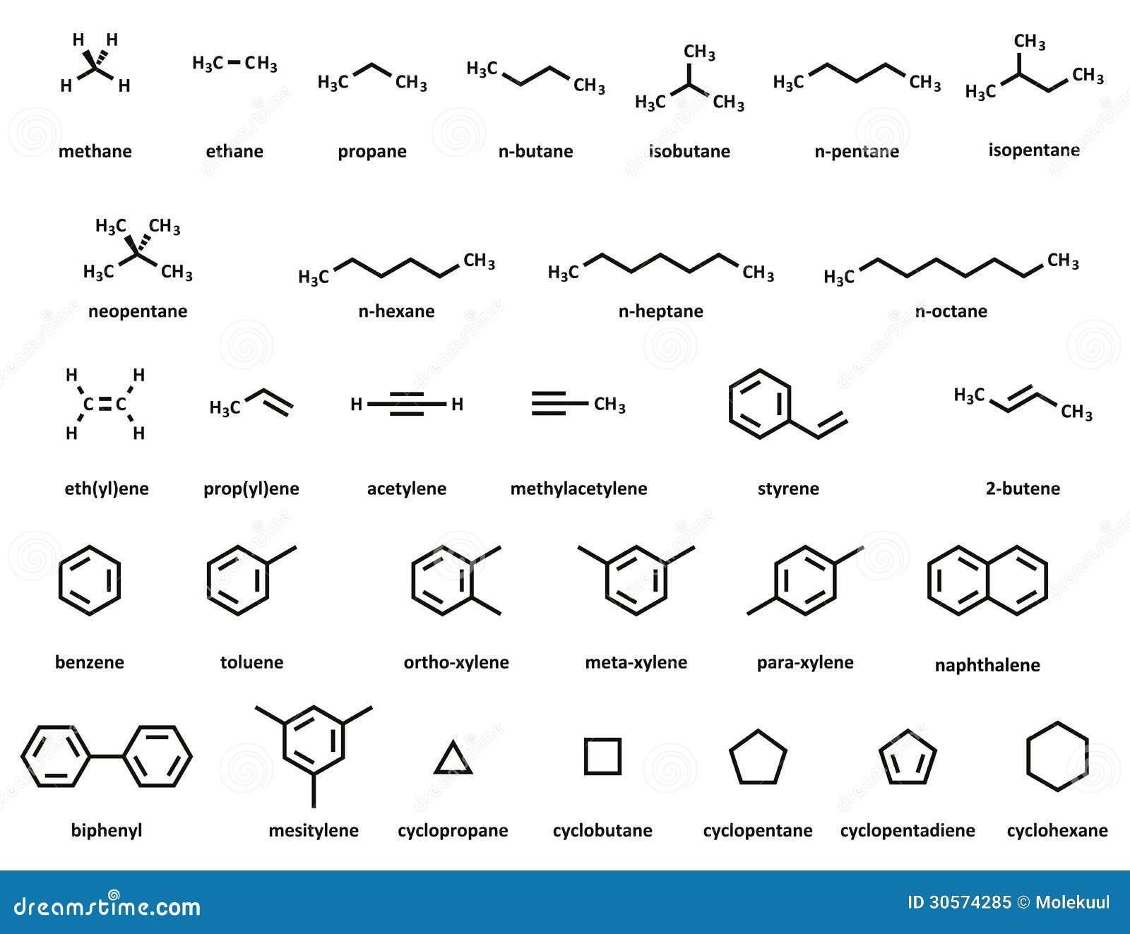 Hydrocarbon Molecules Set Royalty Free Stock Photo