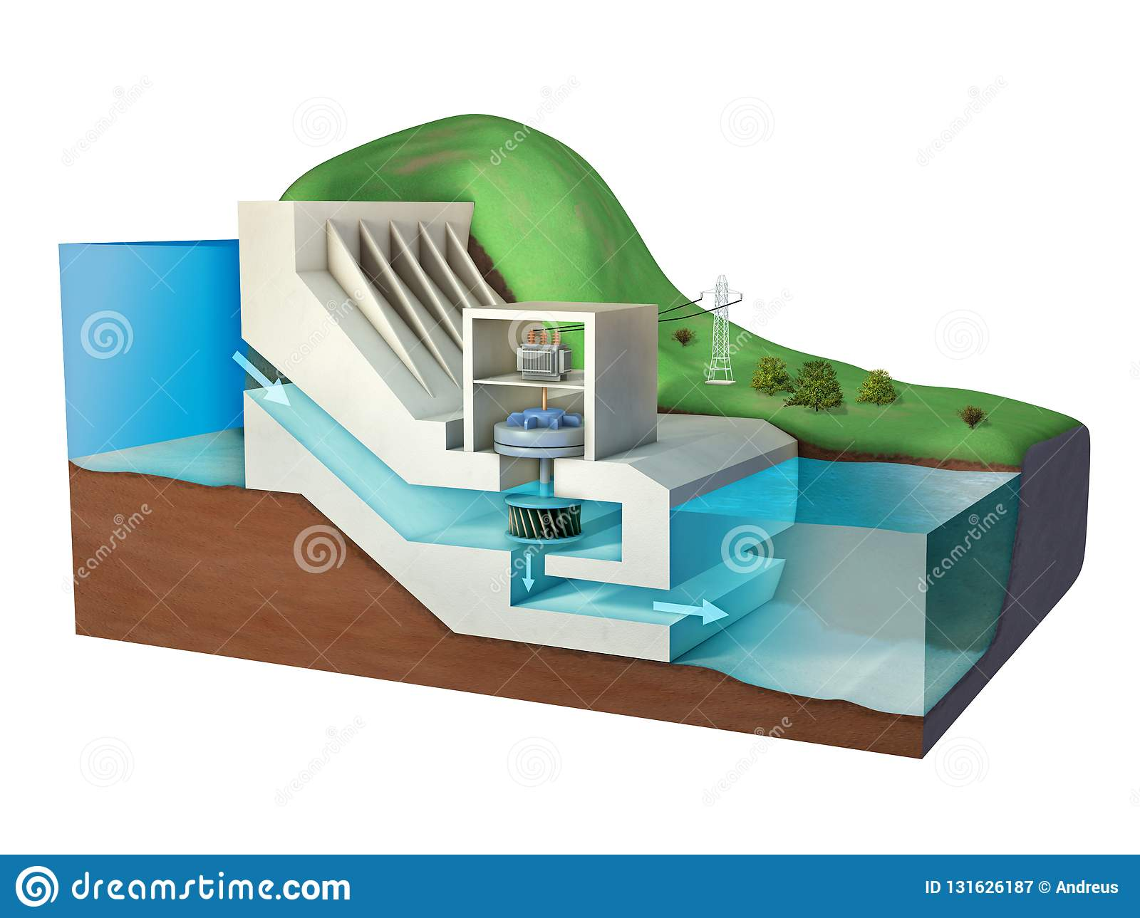Hydroelectric power plant diagram.