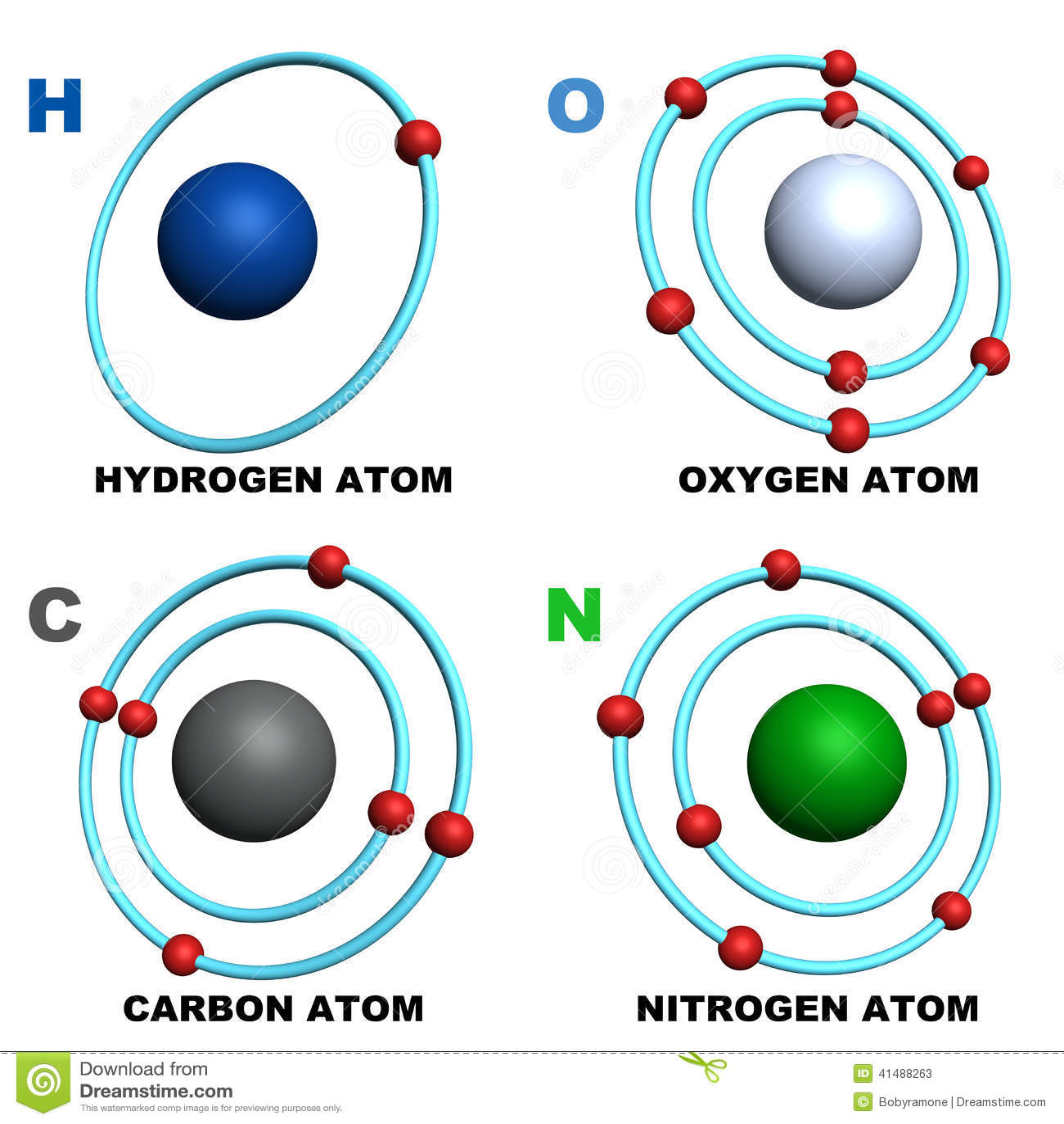 Hydrogen Oxygen Carbon Nitrogen Atom Stock Illustration