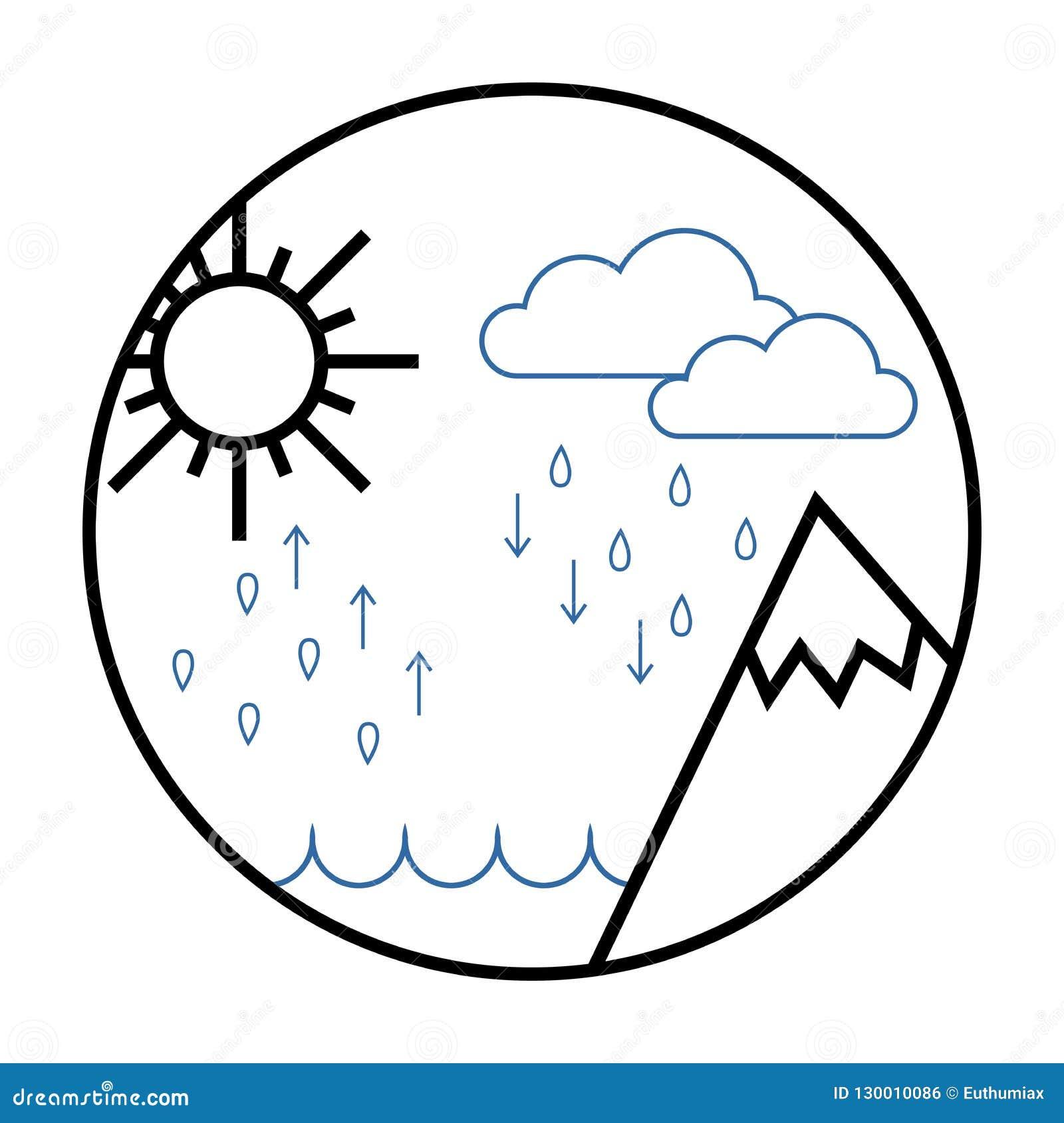 Hydrological cykl ikona wodna cyklu wektoru ilustracja