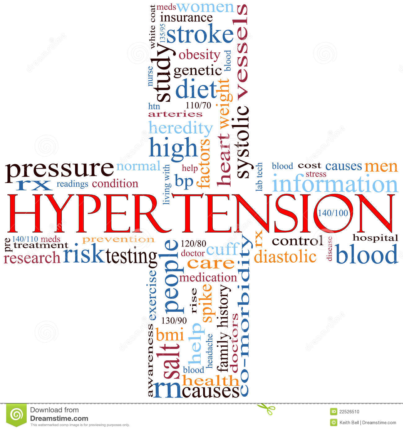 cultural endemic disease hypertension Cardiovascular health disparities among african americans are widely recognized, and hypertension is the most prominent risk factor in the development of cardiovascular disease in african americans, said study author sharon wyatt, rn, phd, from the university of mississippi medical center in jackson, mississippi.