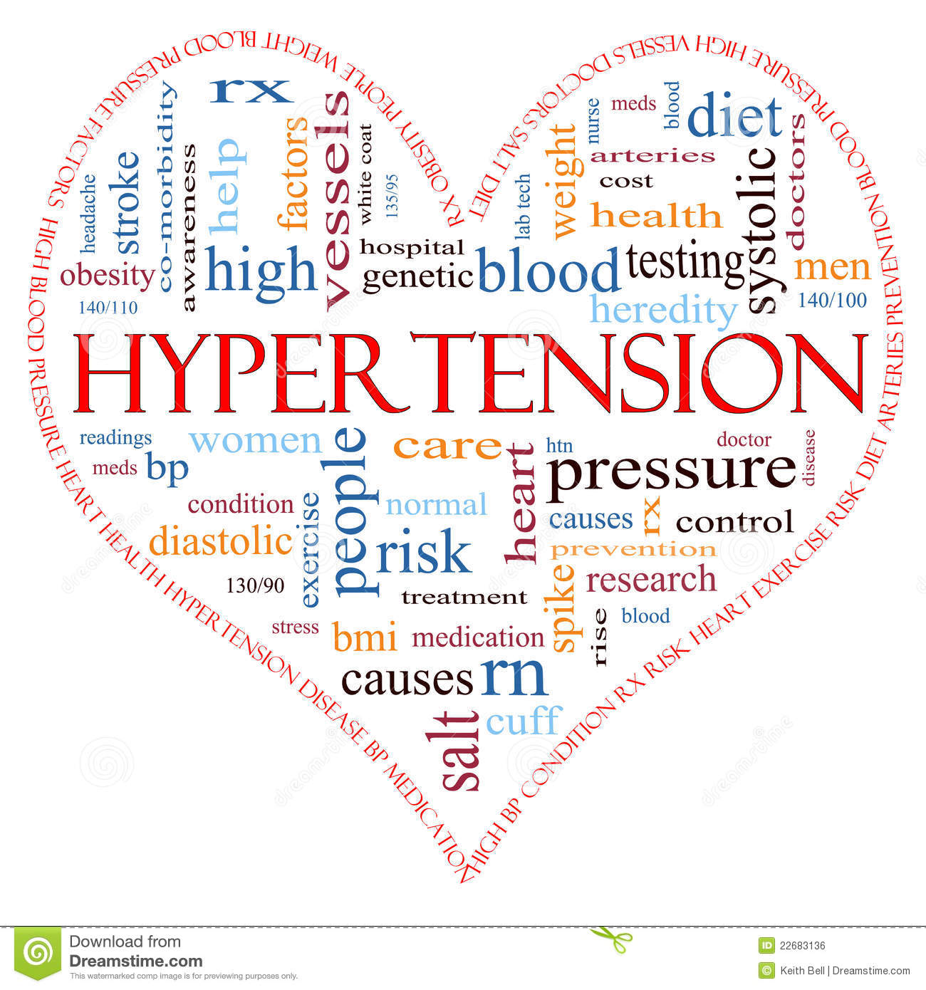 Hypertension Heart Shaped Word Cloud Concept Royalty Free ...