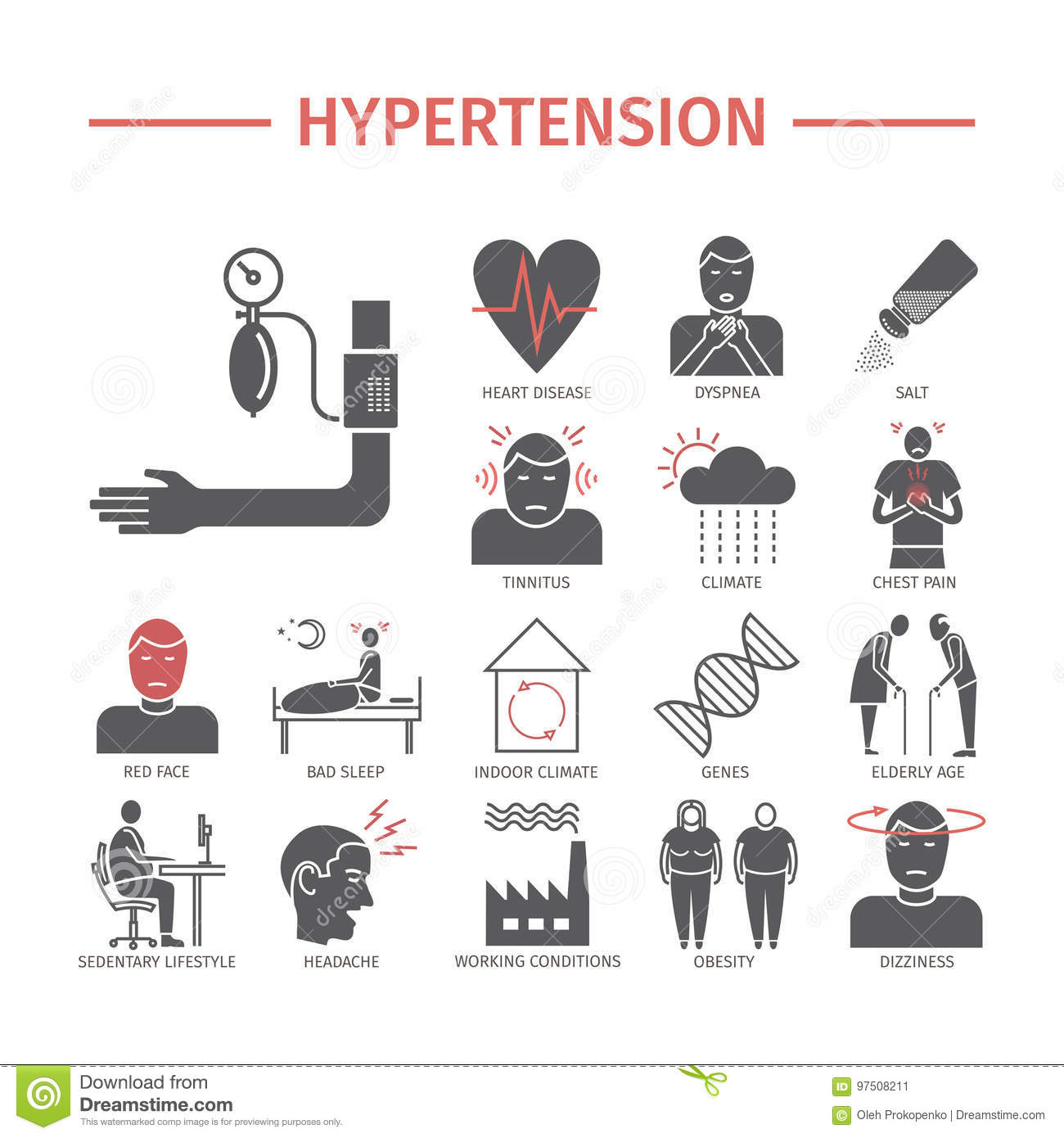 Hypertension. Symptoms, Treatment. Vector Signs For Web..