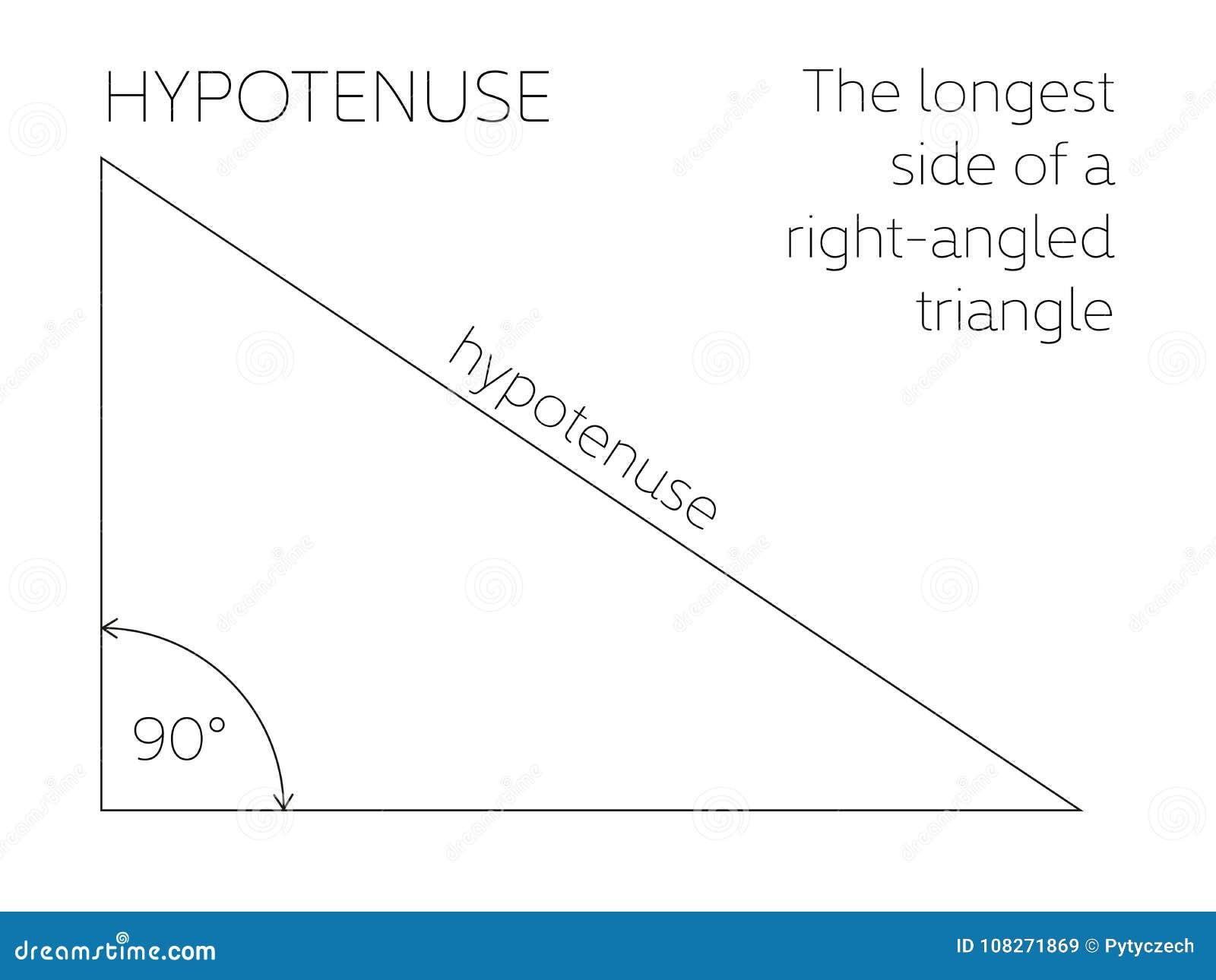 Hypotenuse - γεωμετρική έννοια Η μεγαλύτερη πλευρά ενός ορθογώνιου τριγώνου επίσης corel σύρετε το διάνυσμα απεικόνισης