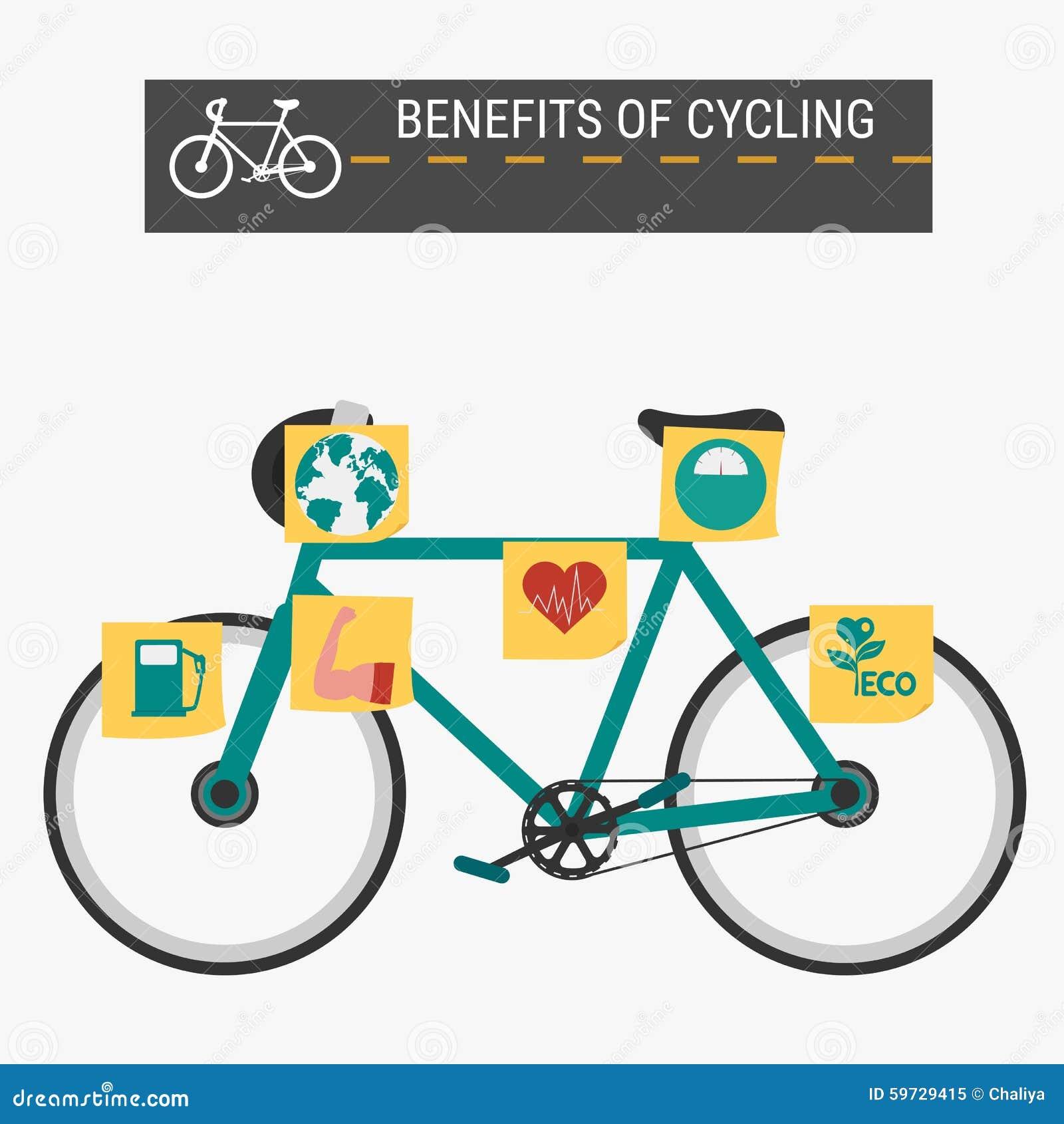 I benefici di riciclaggio, infographics