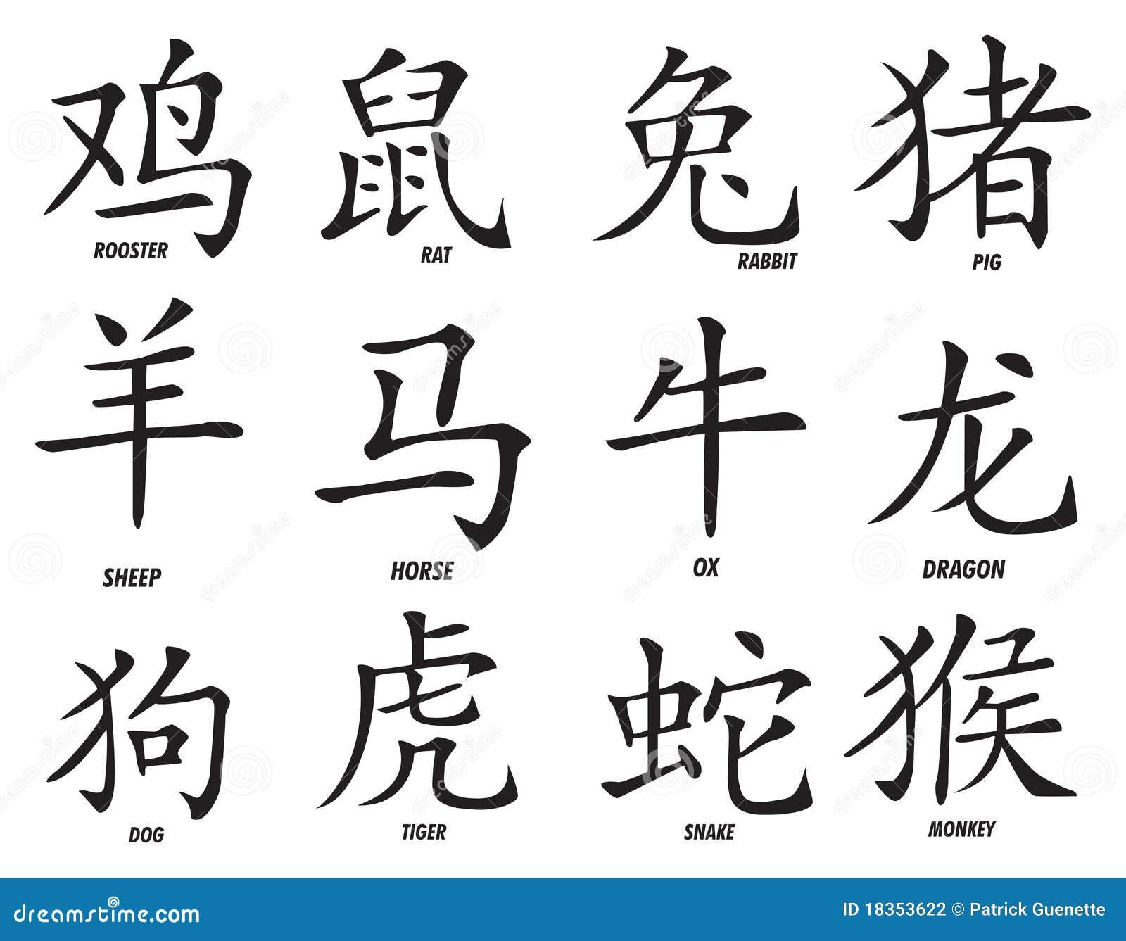tatouages signes astrologiques japonais