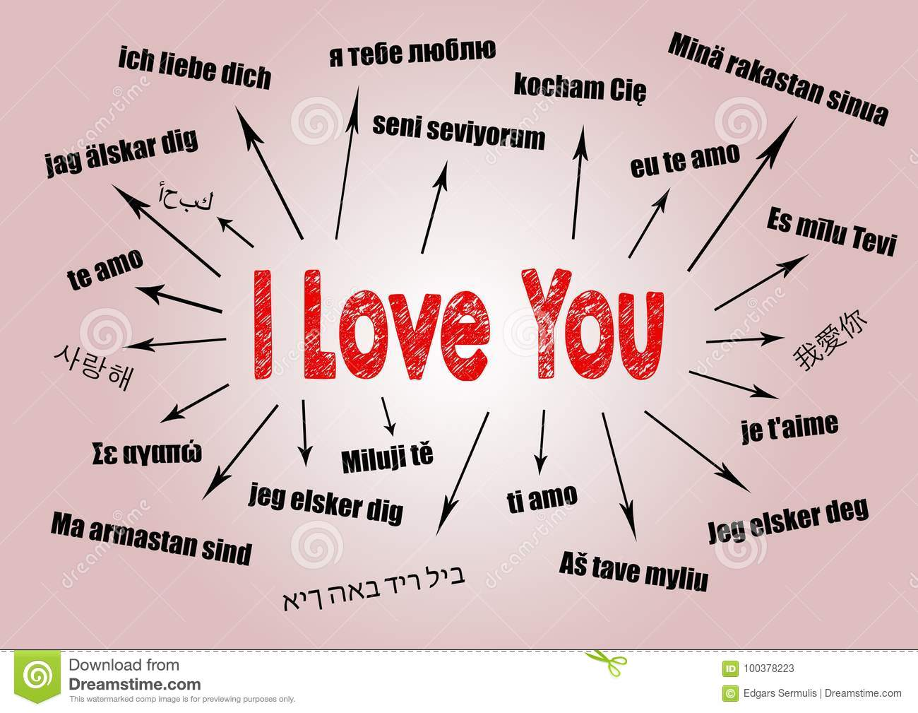 I Love You Concept Chart With Text In Different Languages Communication And Love Background