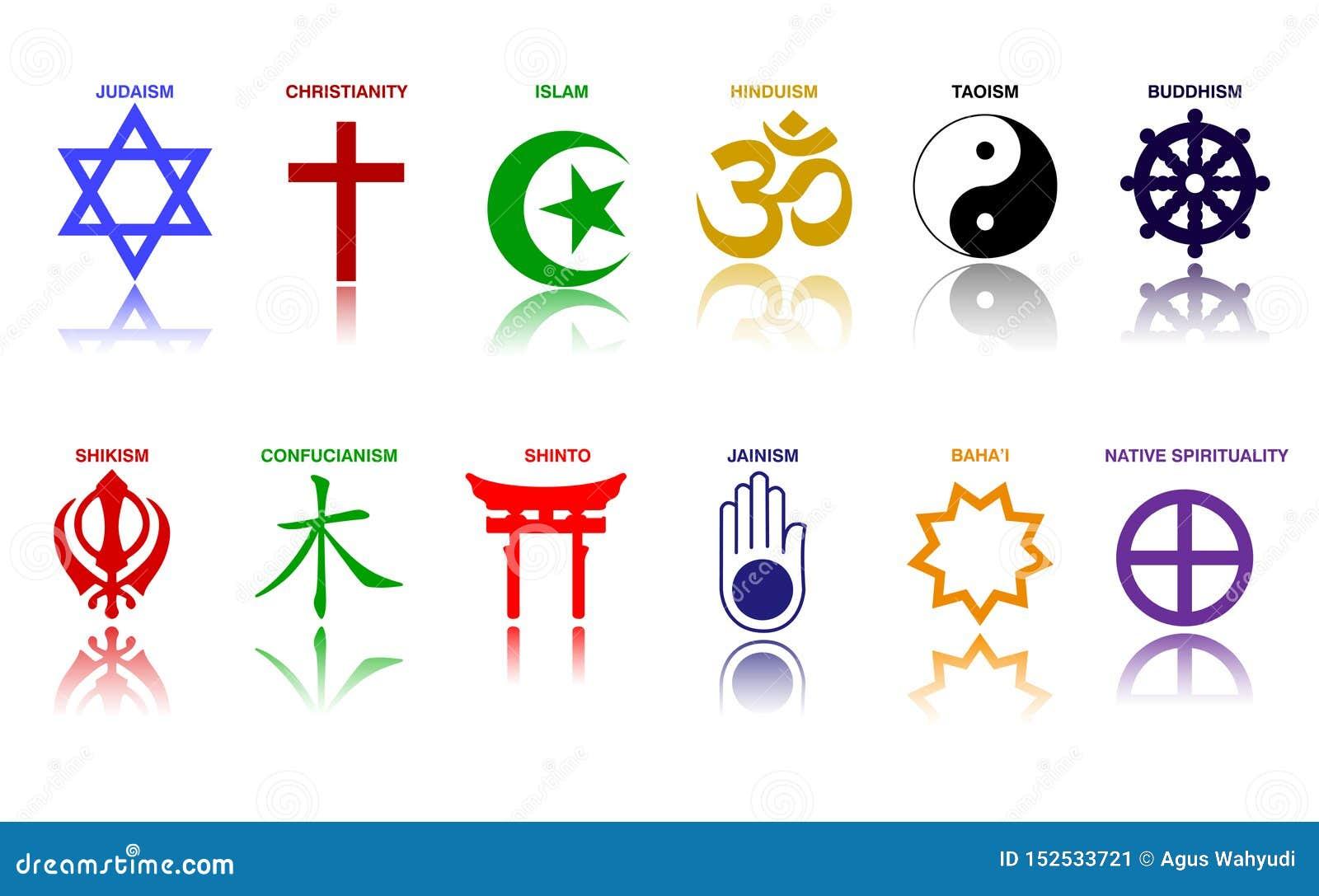 I simboli di religione del mondo hanno colorato i segni dei gruppi religiosi e delle religioni importanti