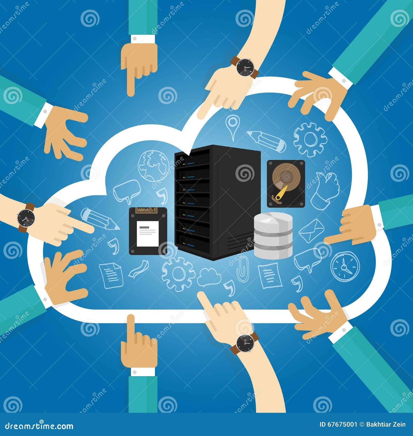 IaaS基础设施,服务分享了主持在云彩存贮数据库服务器虚拟化的硬件