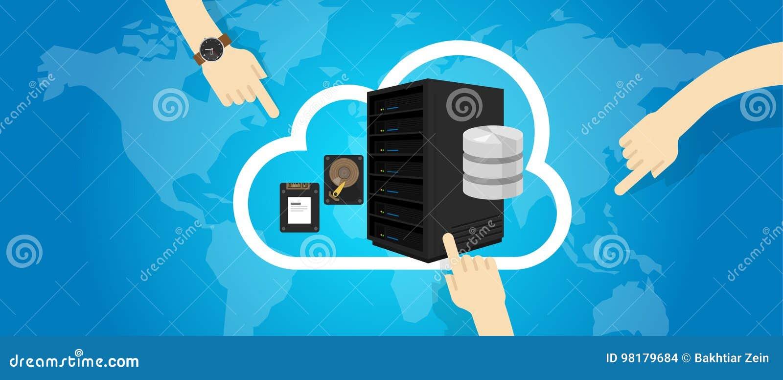 IaaS-Infrastruktur als Service an der Wolkeninternet-Hand entscheiden ausgewähltes